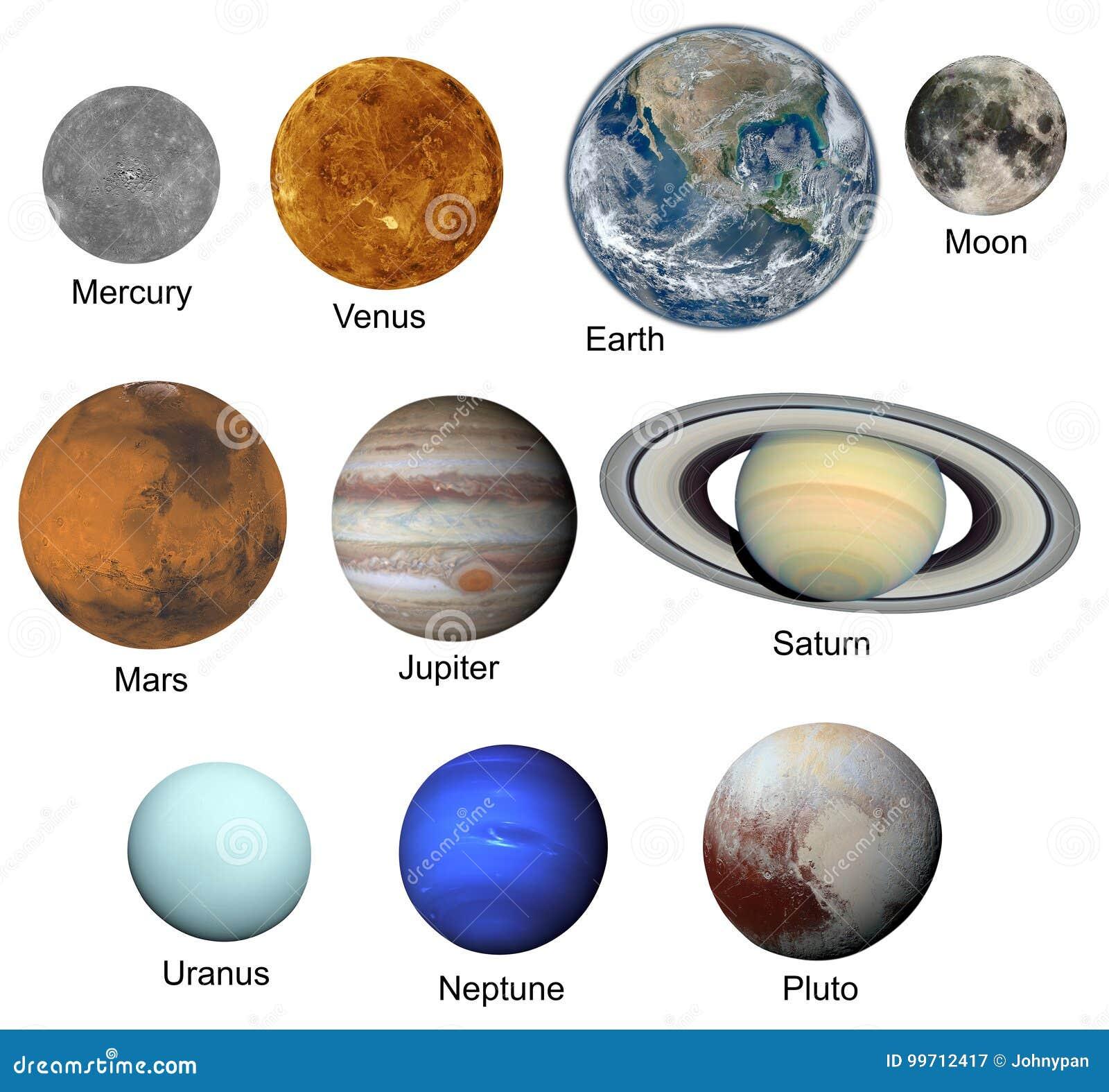 Reeks planeten op witte achtergrond wordt geïsoleerd die