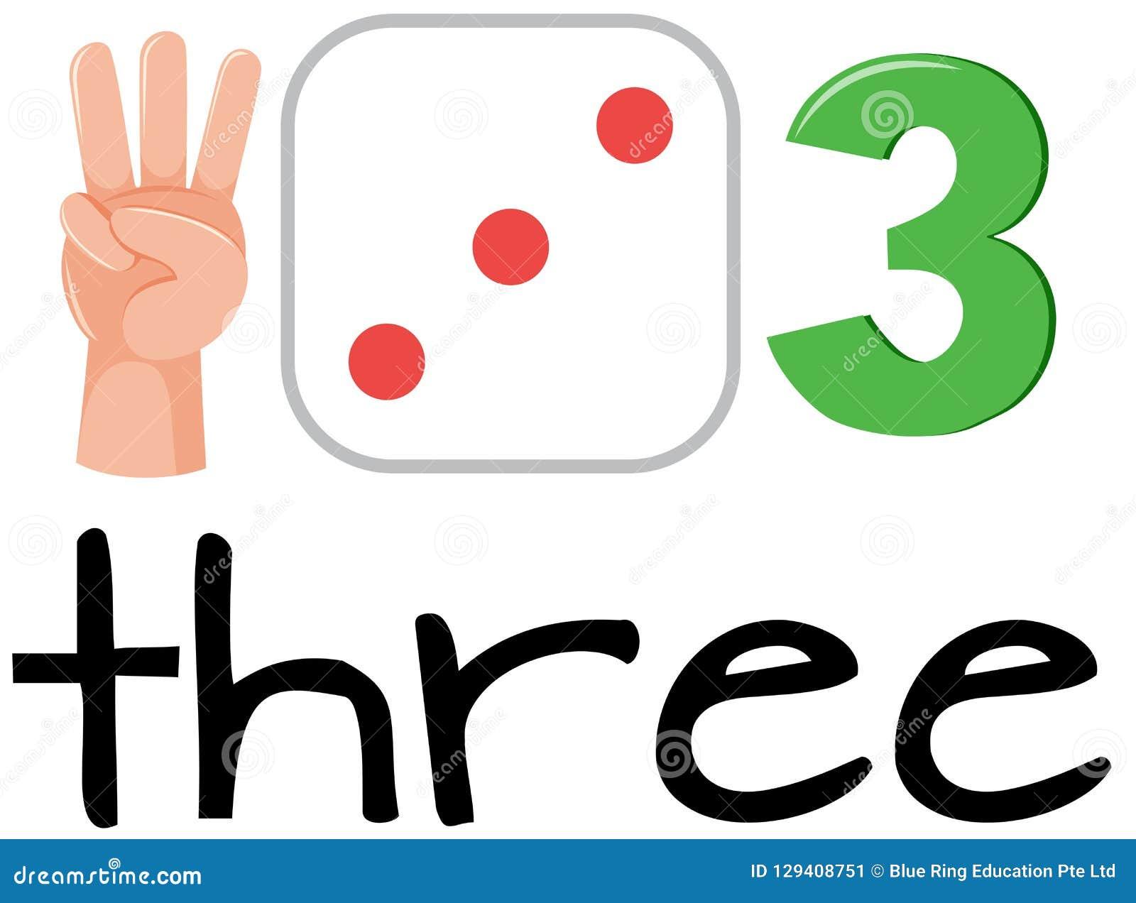 Reeks van wiskunde tellend nummer drie