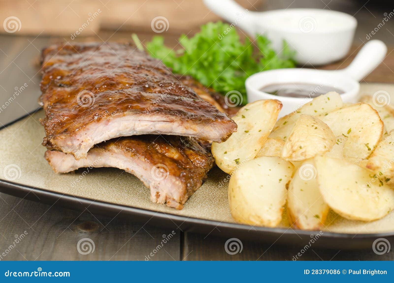 Reforços do BBQ