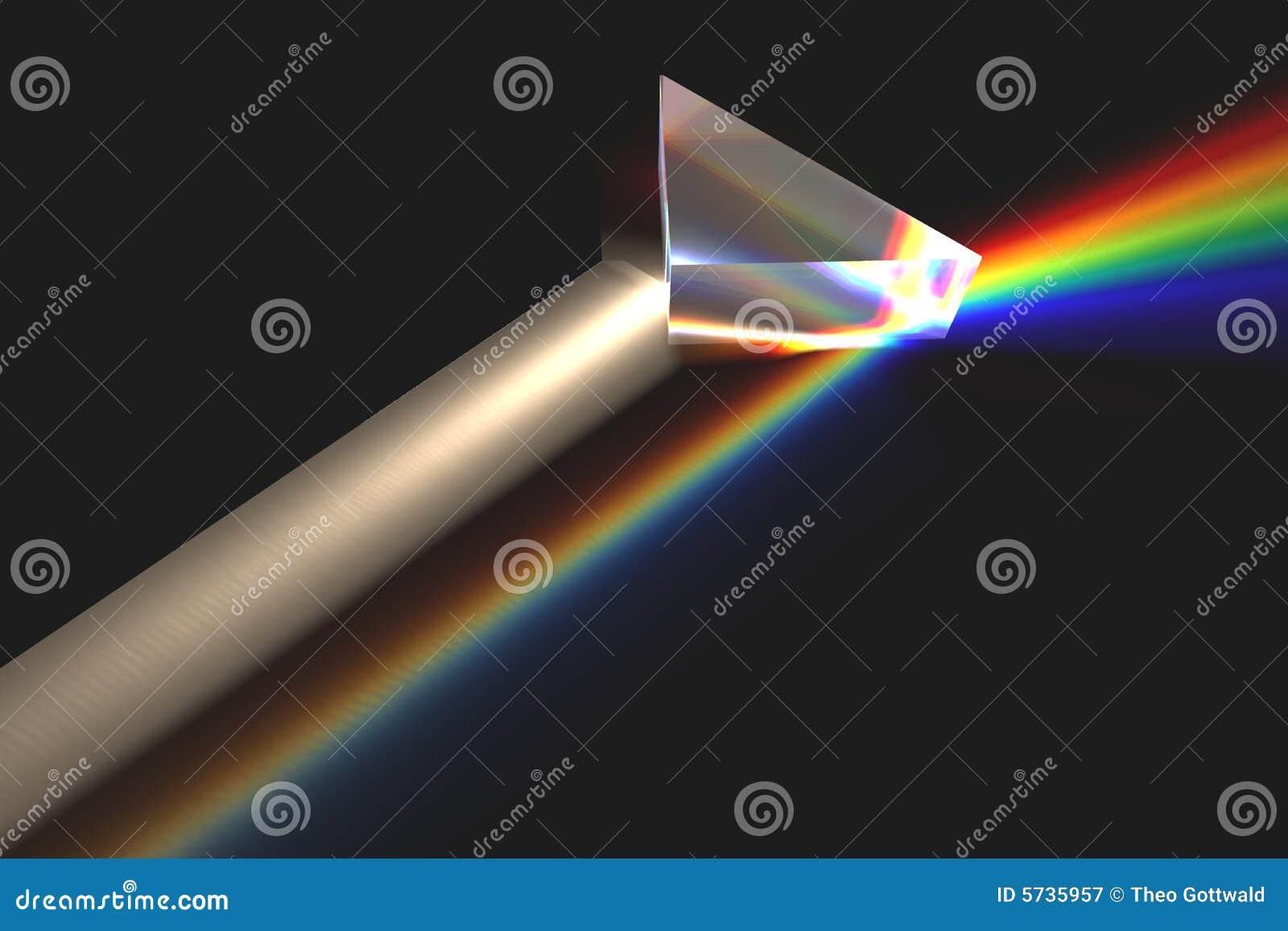 Refracting Prism