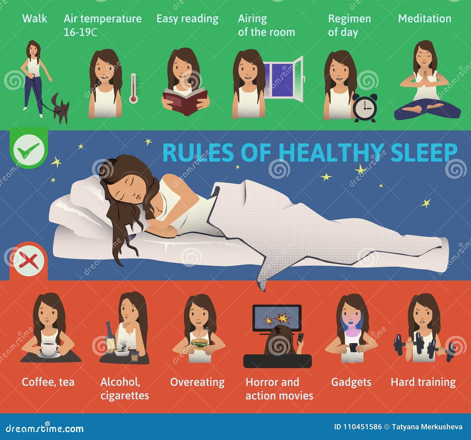 Regler av sund sömn Vektorinfographicsillustration Gullig flicka som sover på sängen Användbara spetsar för en ` s för bra natt