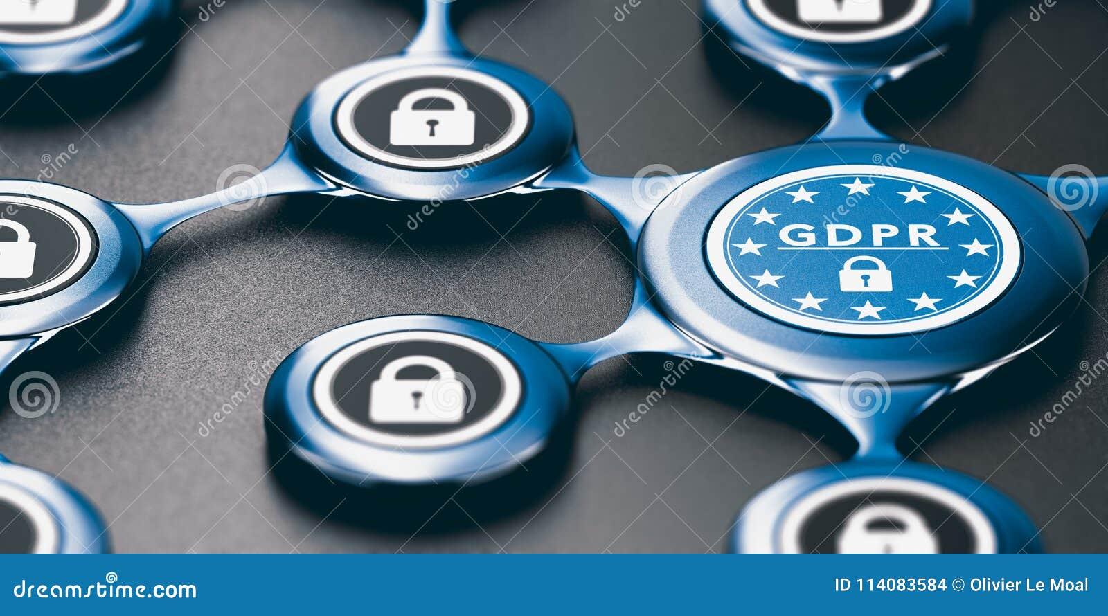 Reglering för skydd för allmänna data, överensstämmelse för EU GDPR och Confo