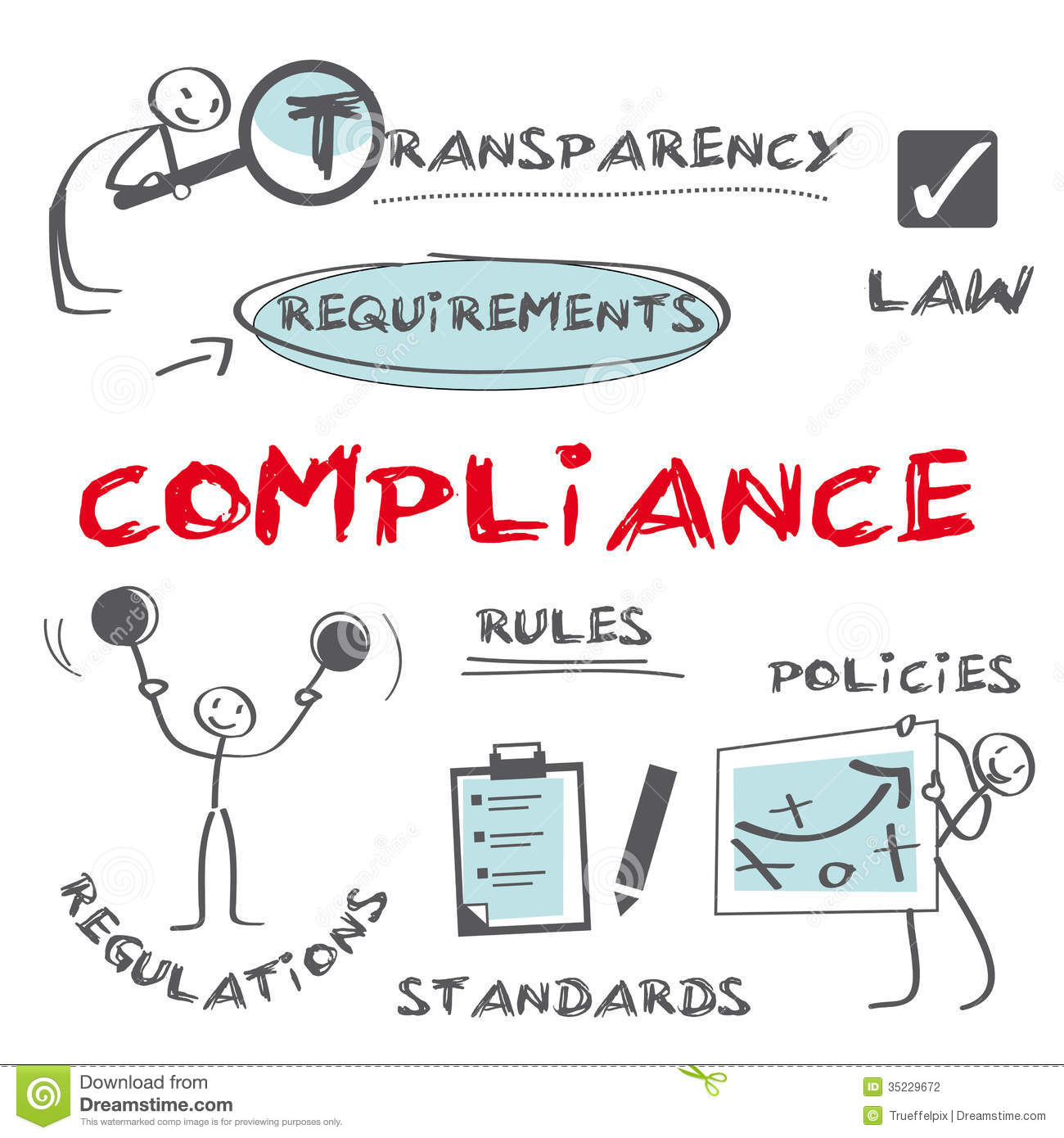 compliance stock illustrations 1 192 compliance stock