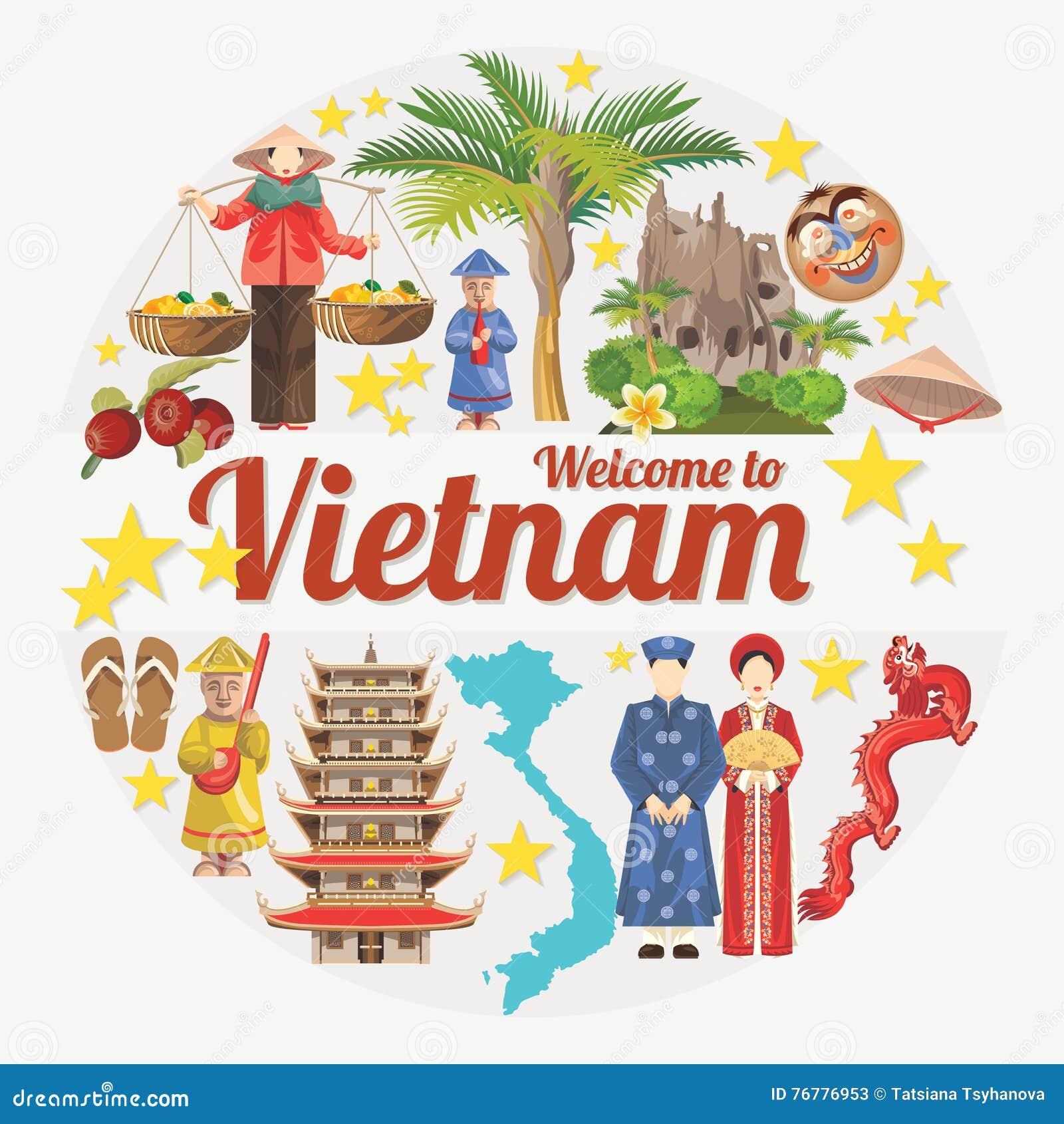 Reis naar de kaart van Vietnam met Vietnamese etnische pictogrammen