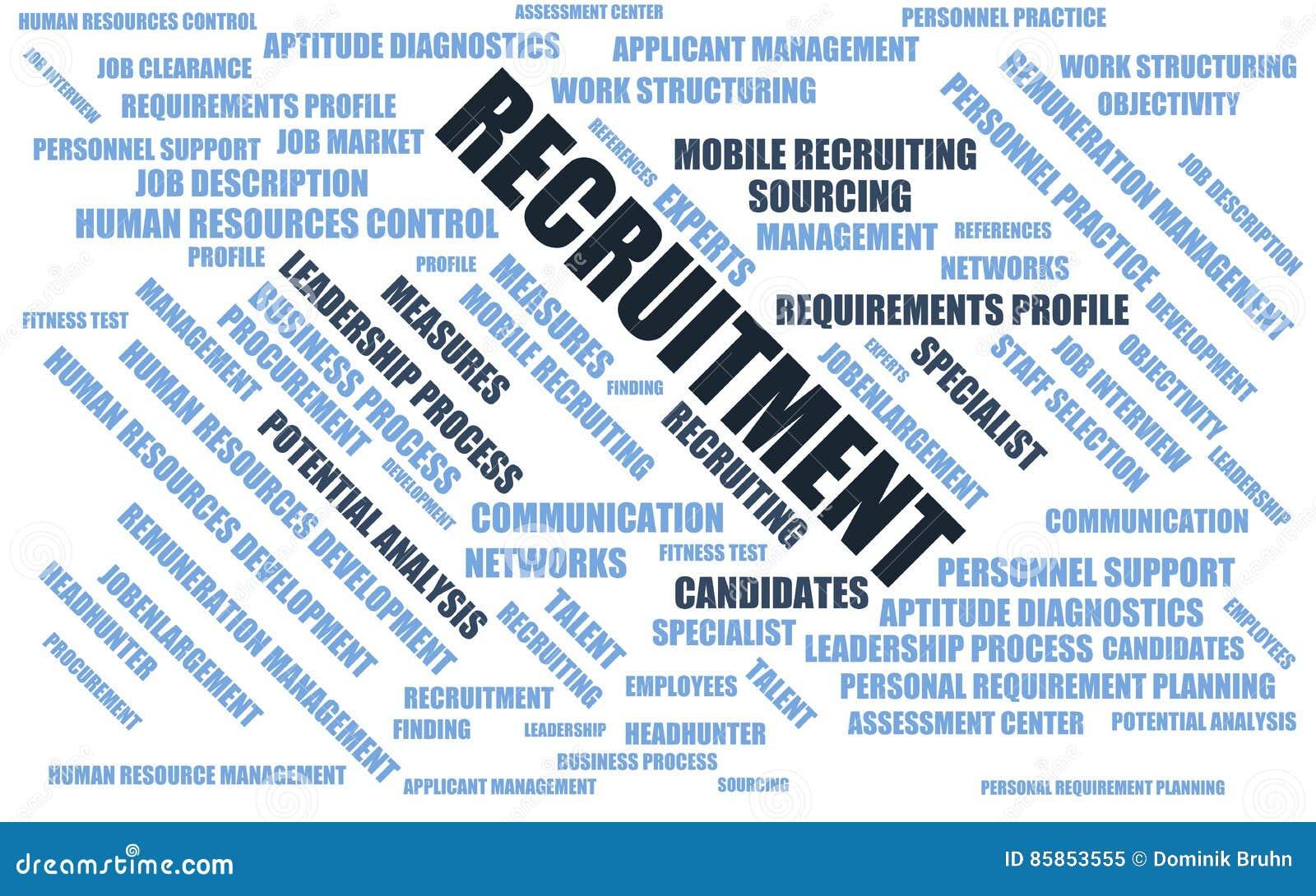 Rekrytering - ordmoln/wordcloud med uttryck om att rekrytera