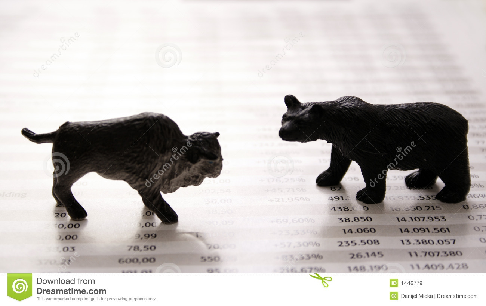 Relatório do mercado de valores de acção