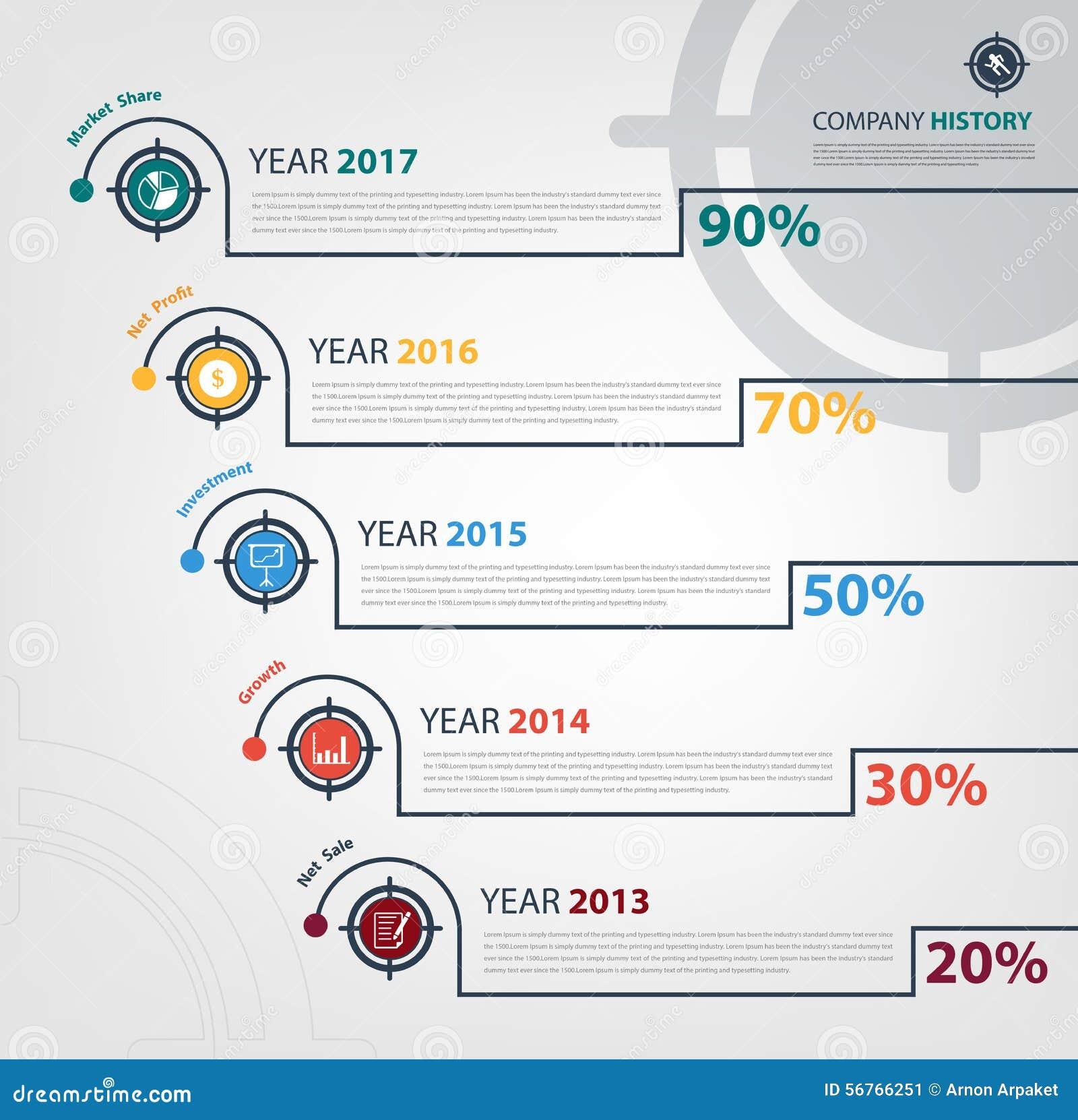 Relatório do timeline&milestone da empresa infographic