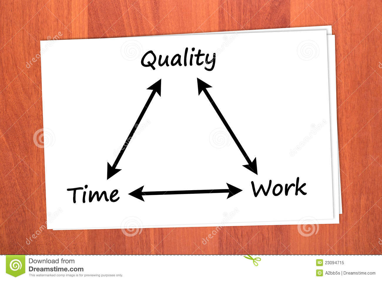 quality of work The work of the team is due to be published as: gallie d ed economic crisis,  quality of work and social integration: the european experience oxford: oxford.