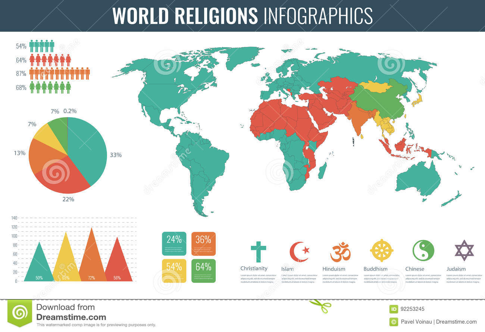 Cartina Delle Religioni Nel Mondo.Religioni Del Mondo Infographic Con La Mappa Di Mondo I Grafici Ed Altri Elementi Vettore Illustrazione Vettoriale Illustrazione Di Soddisfare Fede 92253245