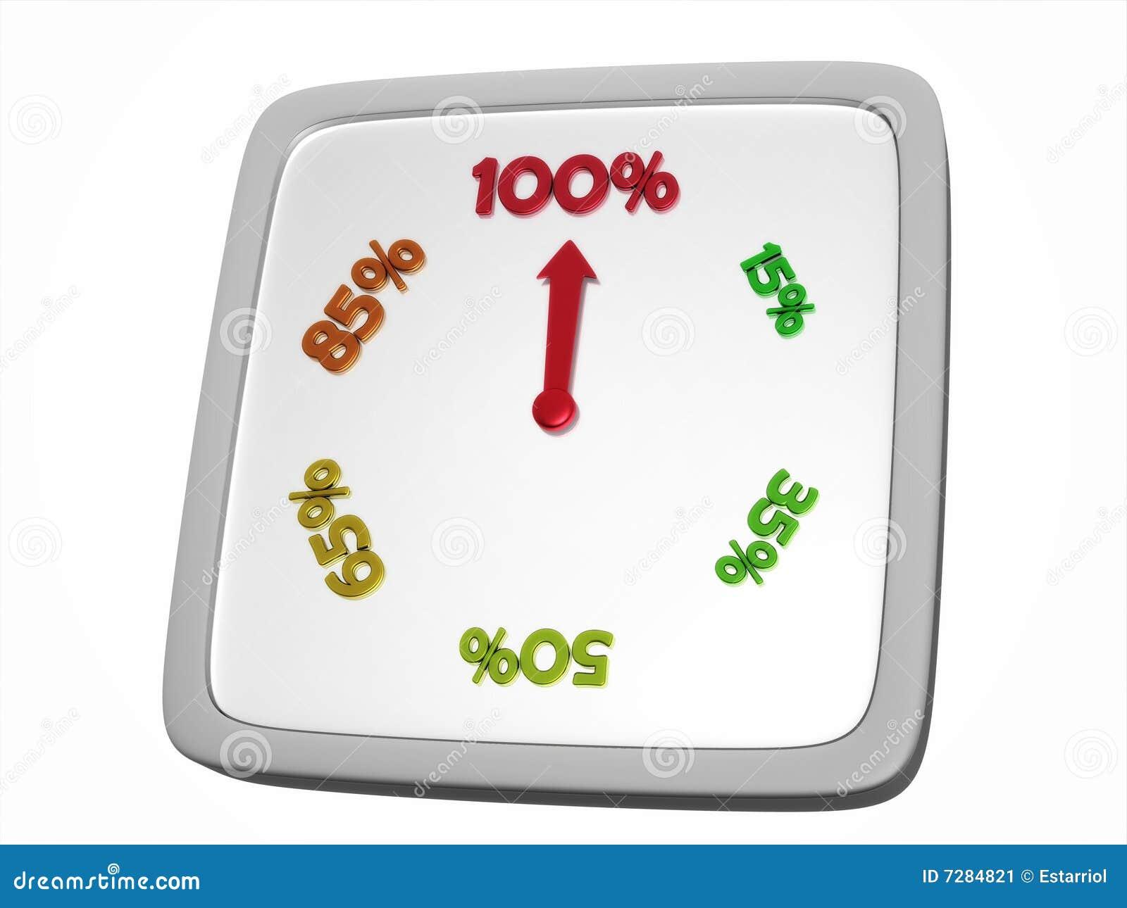 Reloj del por ciento