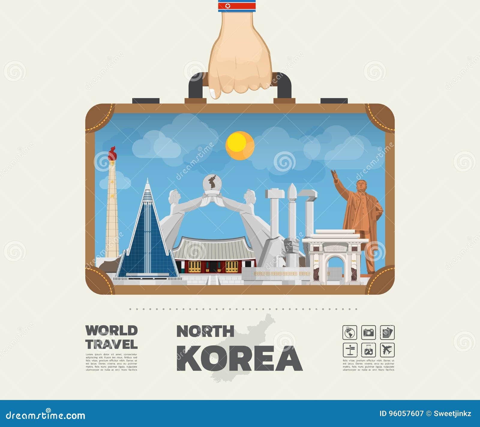 Remettez à point de repère de transport de la Corée du Nord le voyage et le voyage globaux FNI