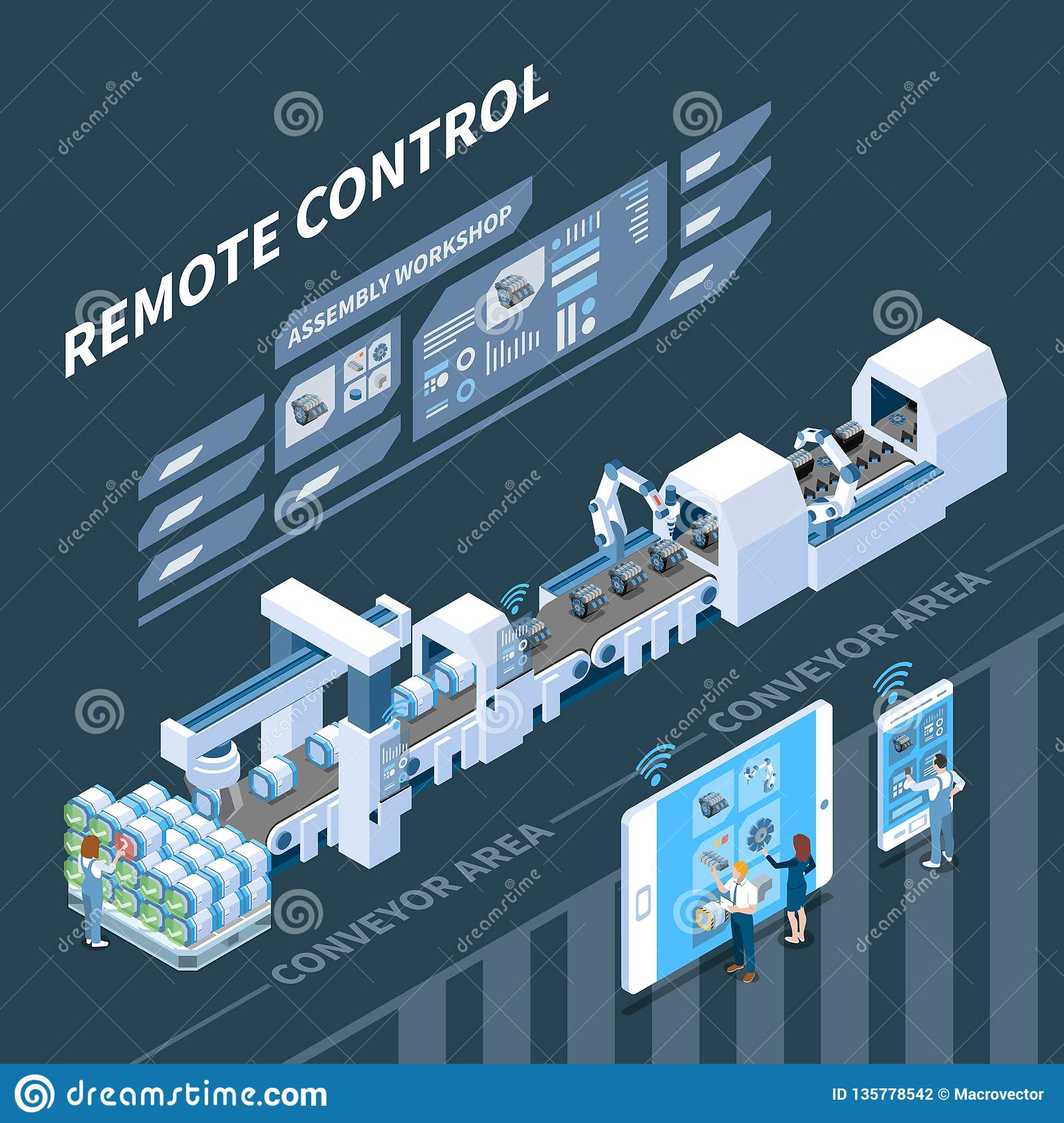 Remote Control Smart Industry Composition