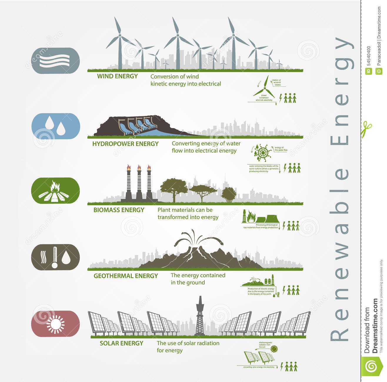 Renewable Energy In The Illustrated Infographics Stock Vector - Image ...