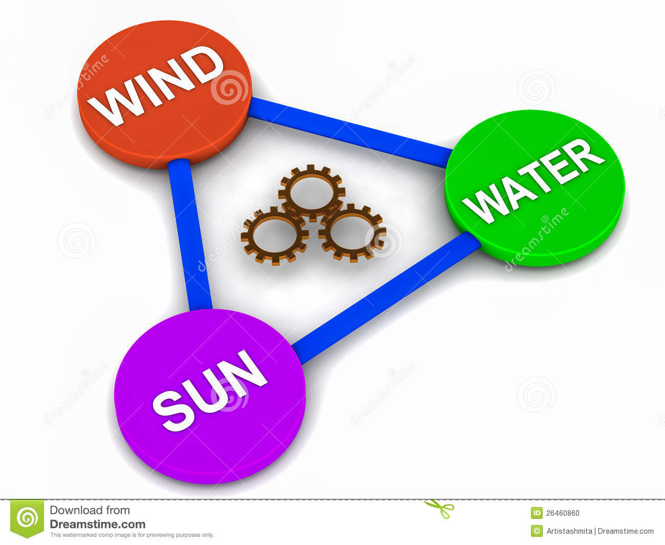 Renewable Energy Sources Water Renewable energy sources sun