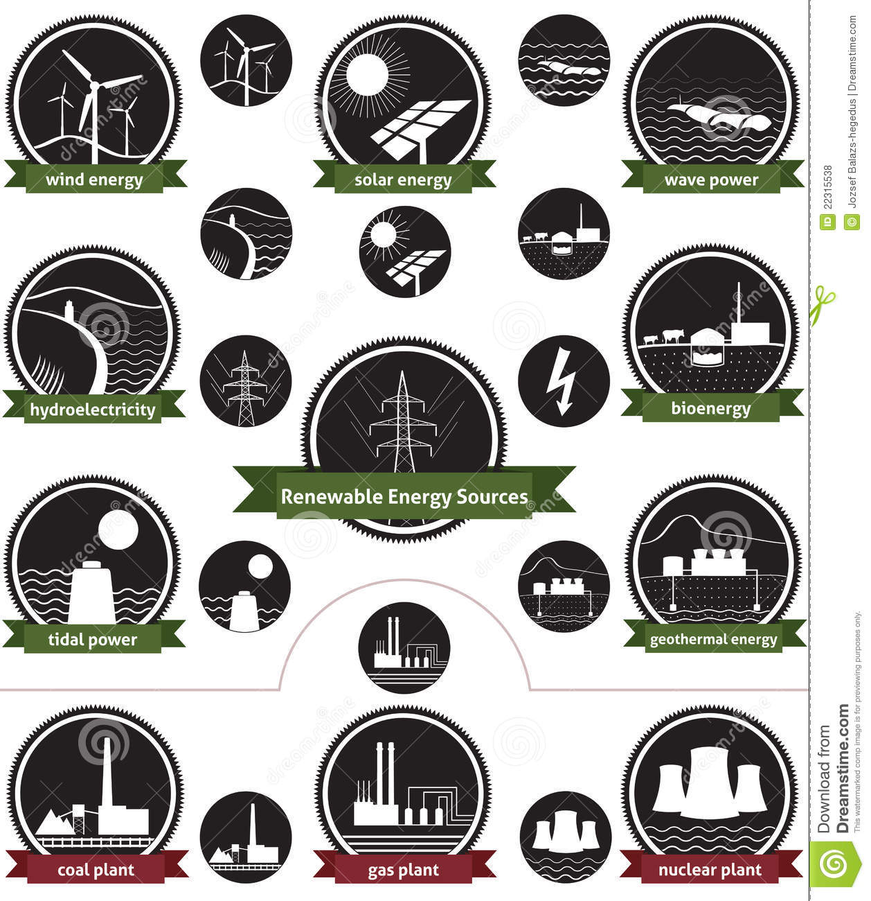 ... energy generation and the three main non-renewable energy sources