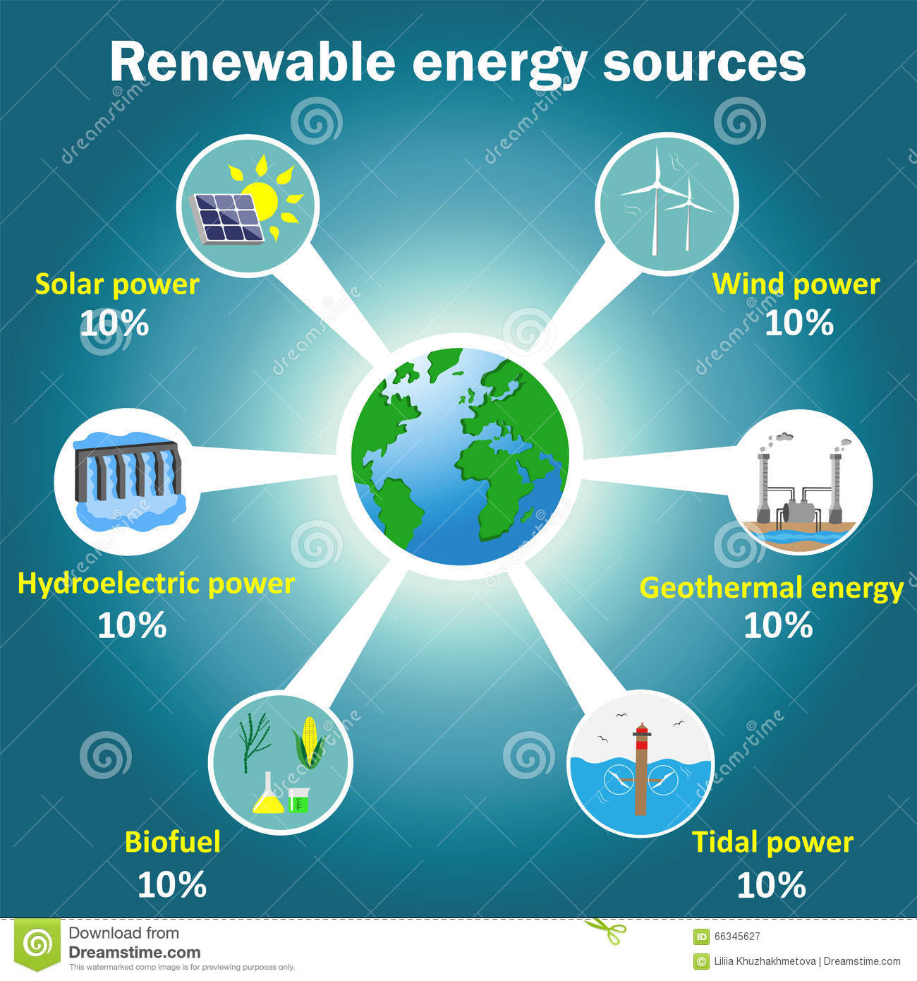 renewable energy sources vector infographics solar wind tidal hydroelectric geothermal power biofuel 66345627