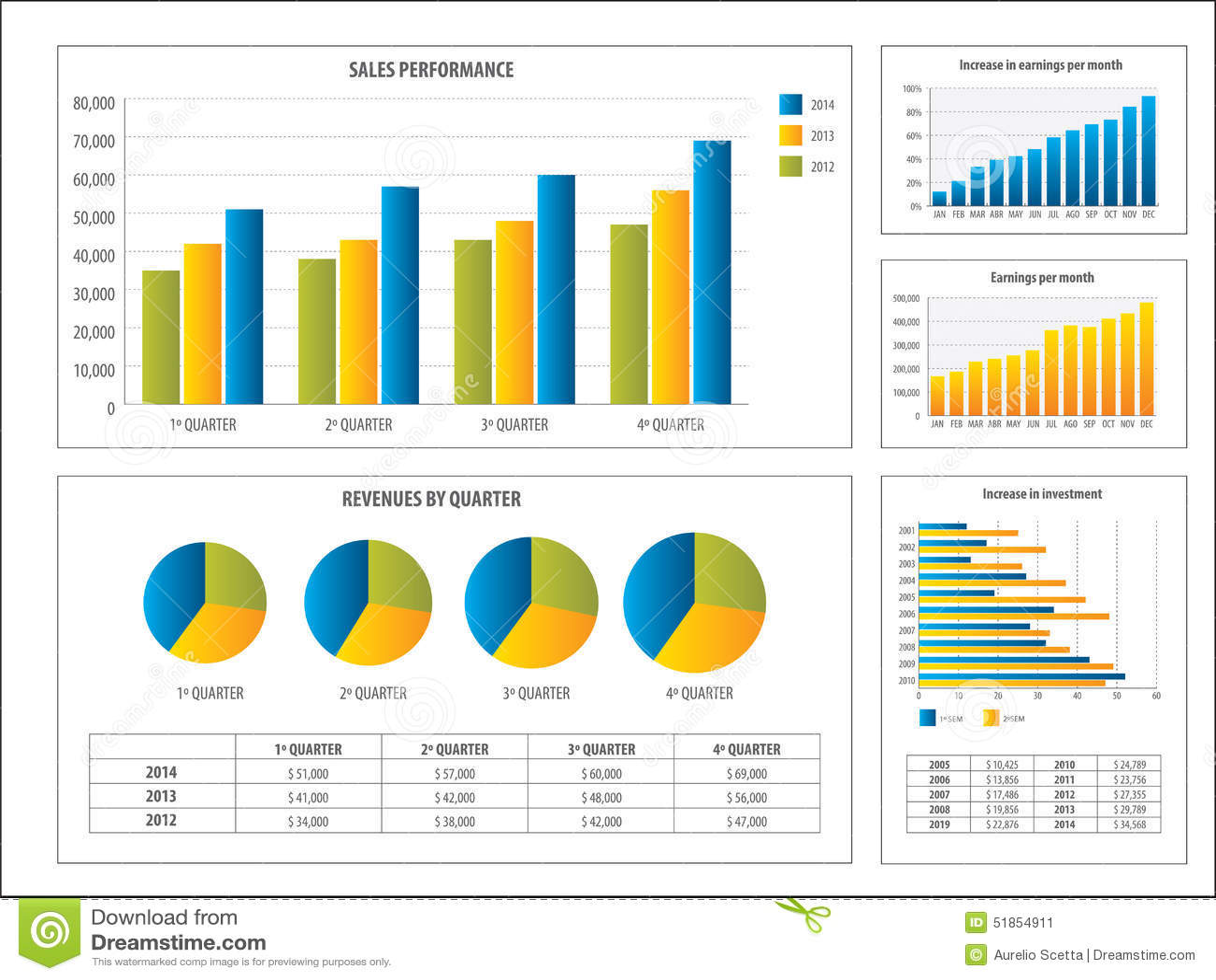 Creating RRG Charts
