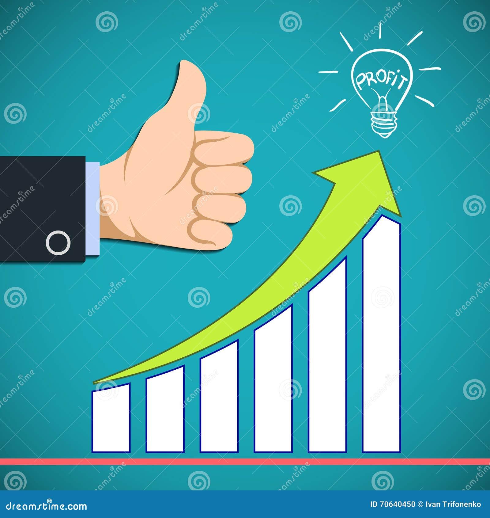 Represente el crecimiento gráficamente del beneficio Ingresos crecientes
