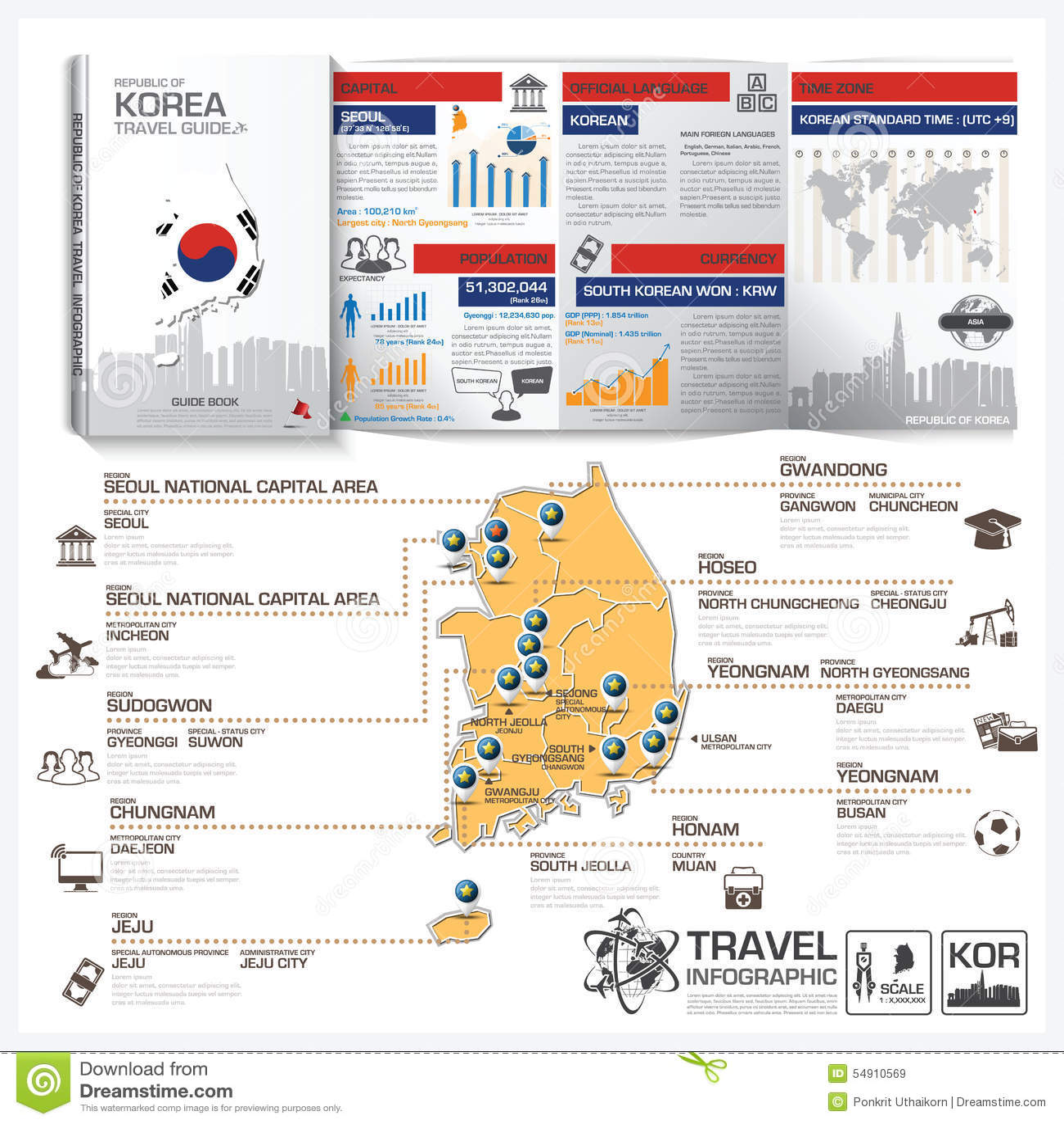 Guide Book: Republic Of Korea Travel Guide Book Business Infographic