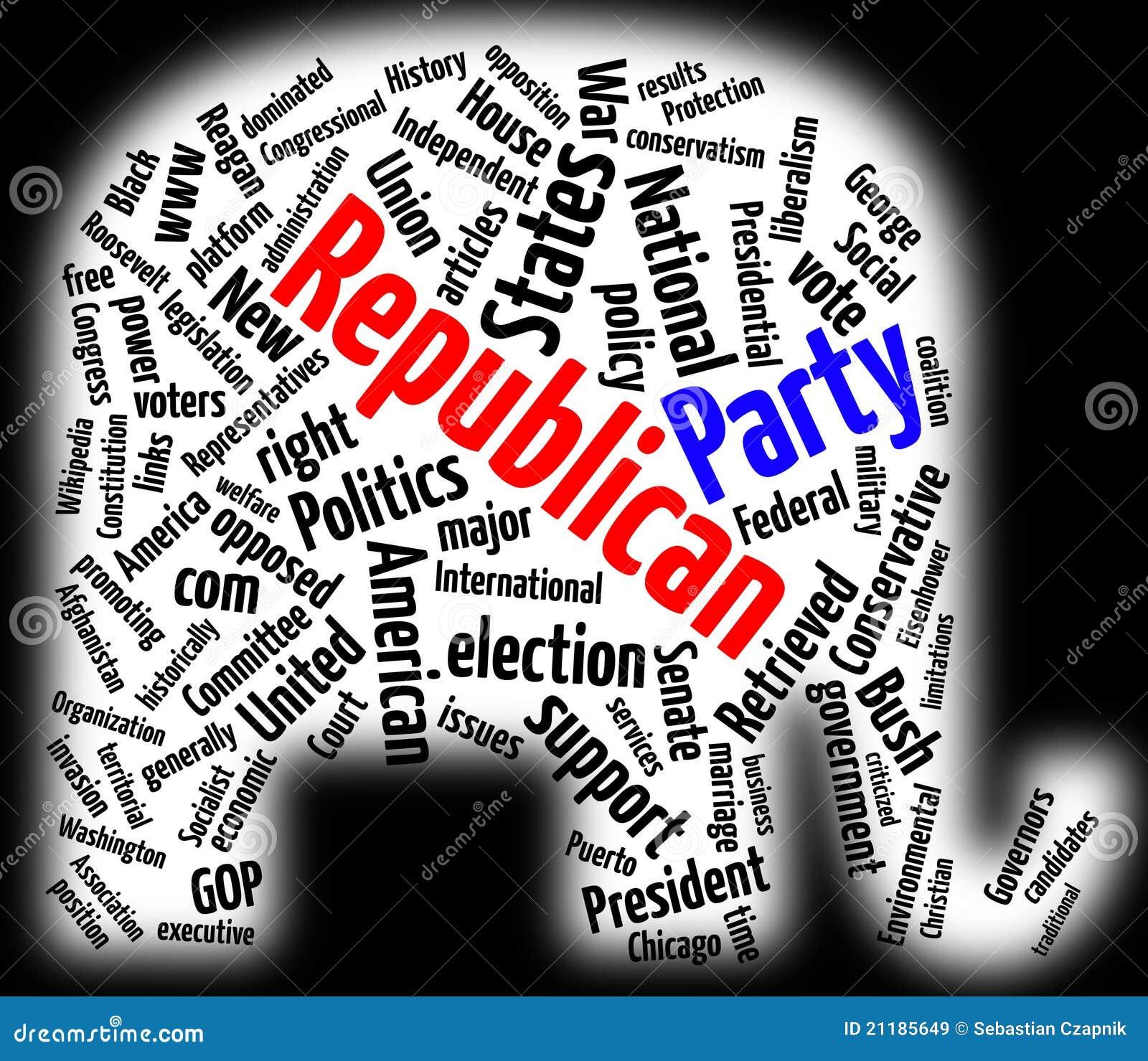 Republican Party word cloud