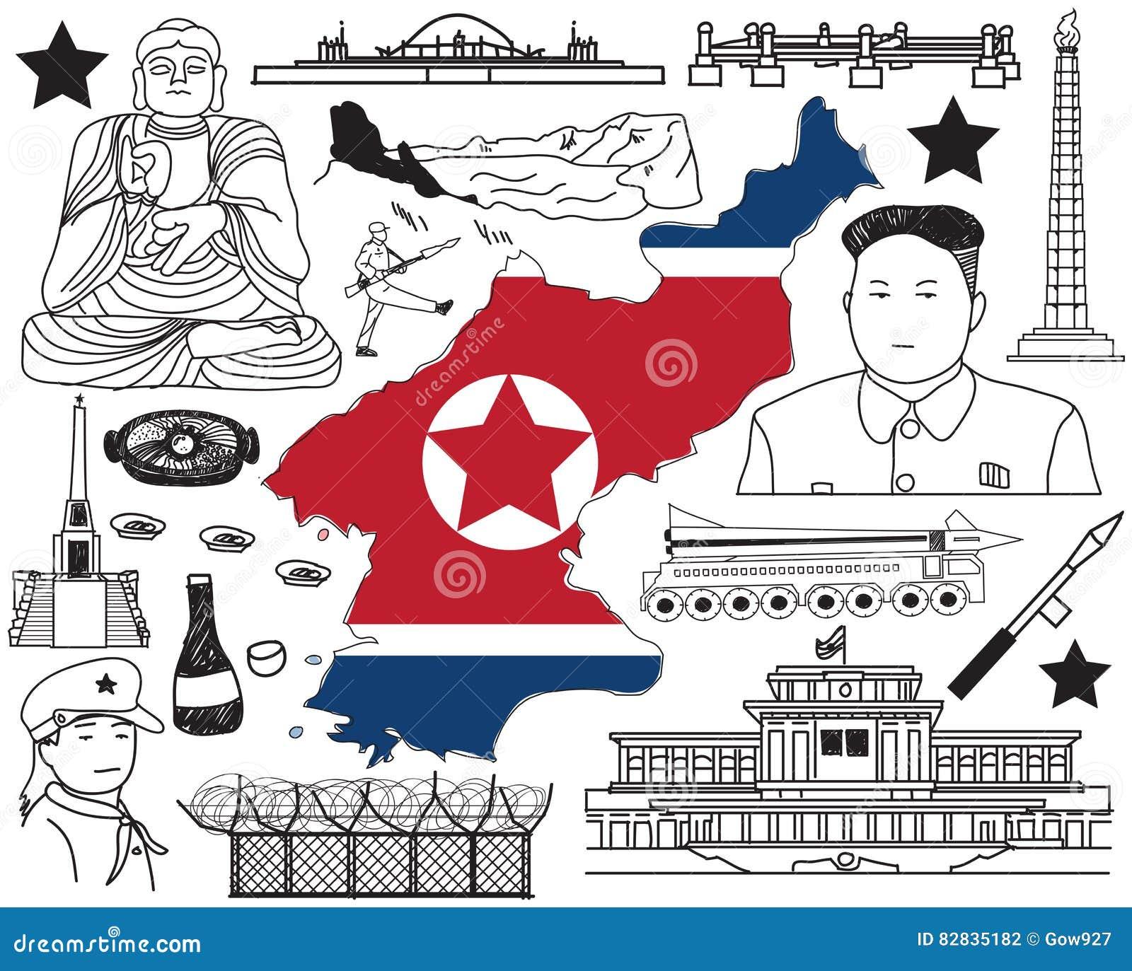 resa till nordkorea