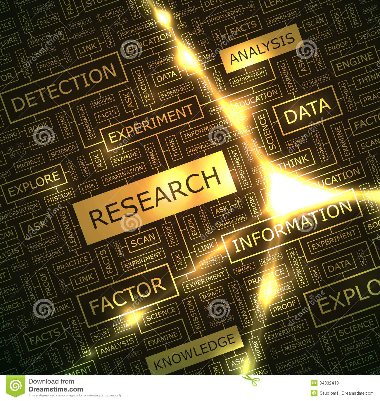 Research background concept wordcloud illustration print concept