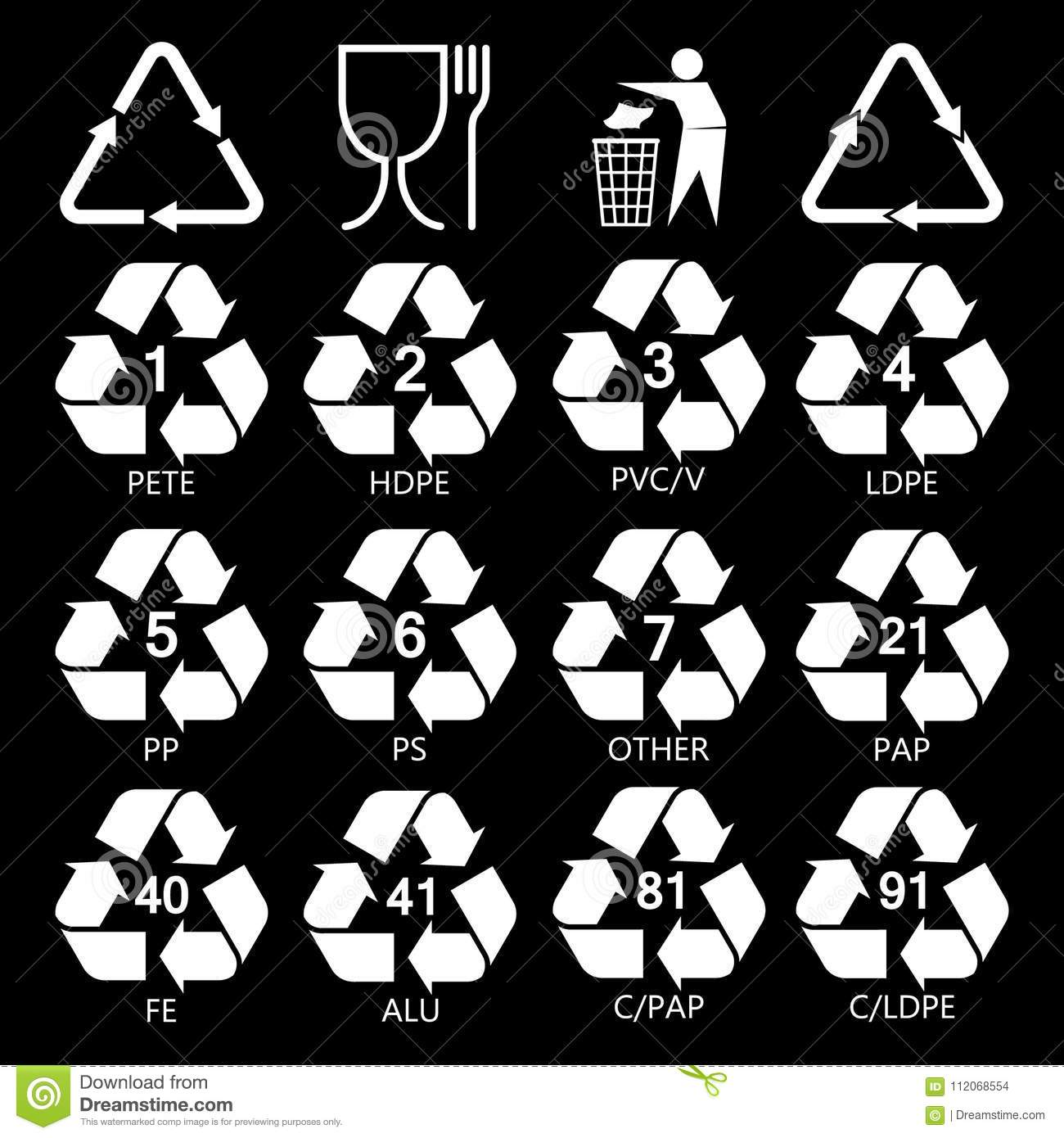 Recycling Symbols For Packaging Stock Vector Illustration Of