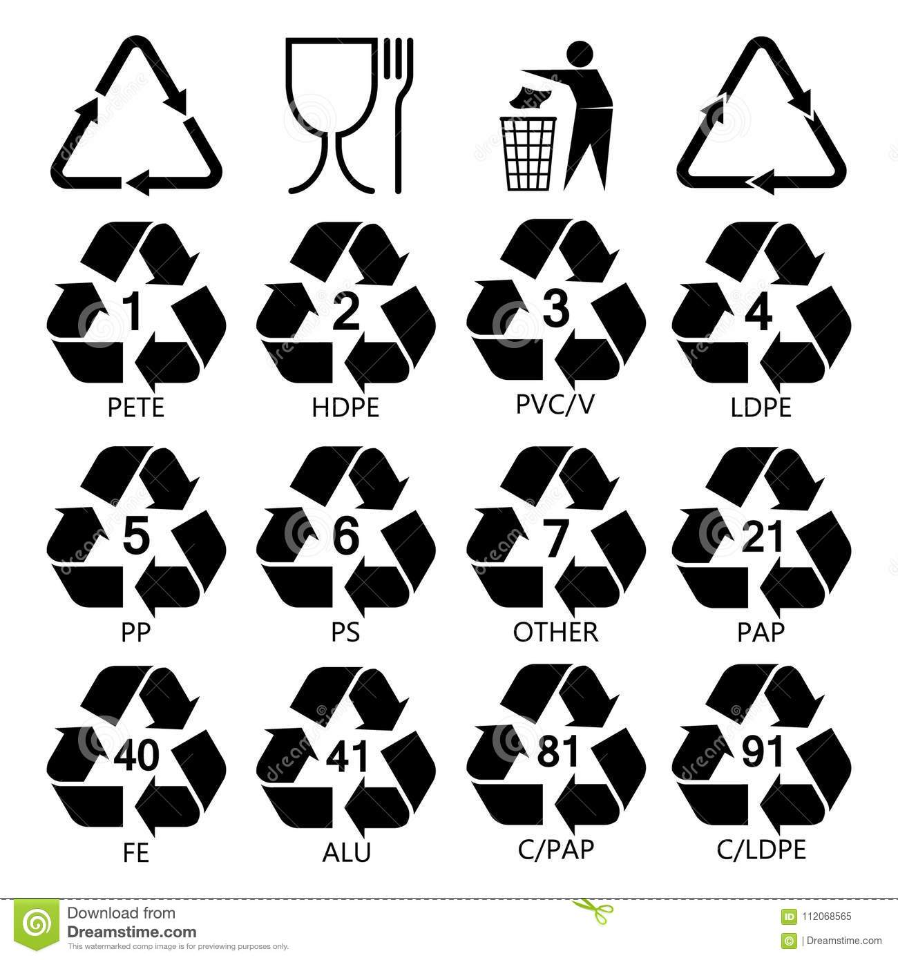 Recycling symbols for packaging stock vector illustration of recycling symbols for packaging ecology polycarbonate buycottarizona Images