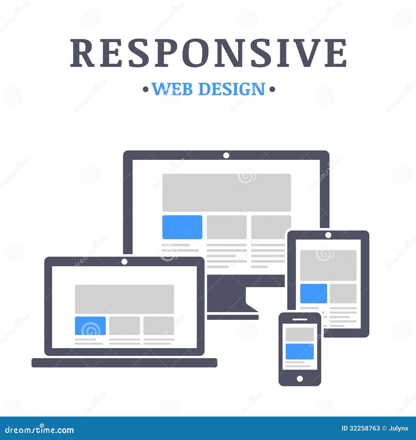 Responsive Web Design Stock Photos - Image: 32258763: www.dreamstime.com/stock-photos-responsive-web-design-different...