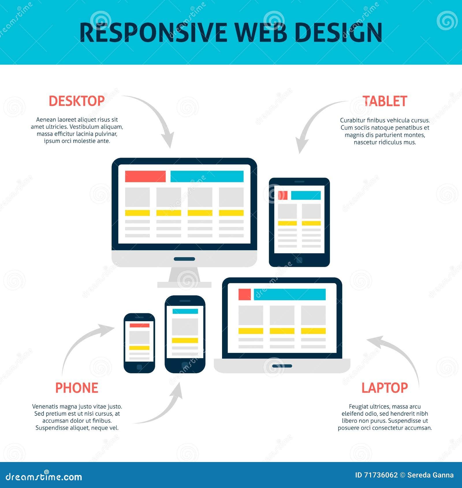 Responsive Web Design Flat Graphics Vector: Responsive Web Design Infographic Flat Concept Stock