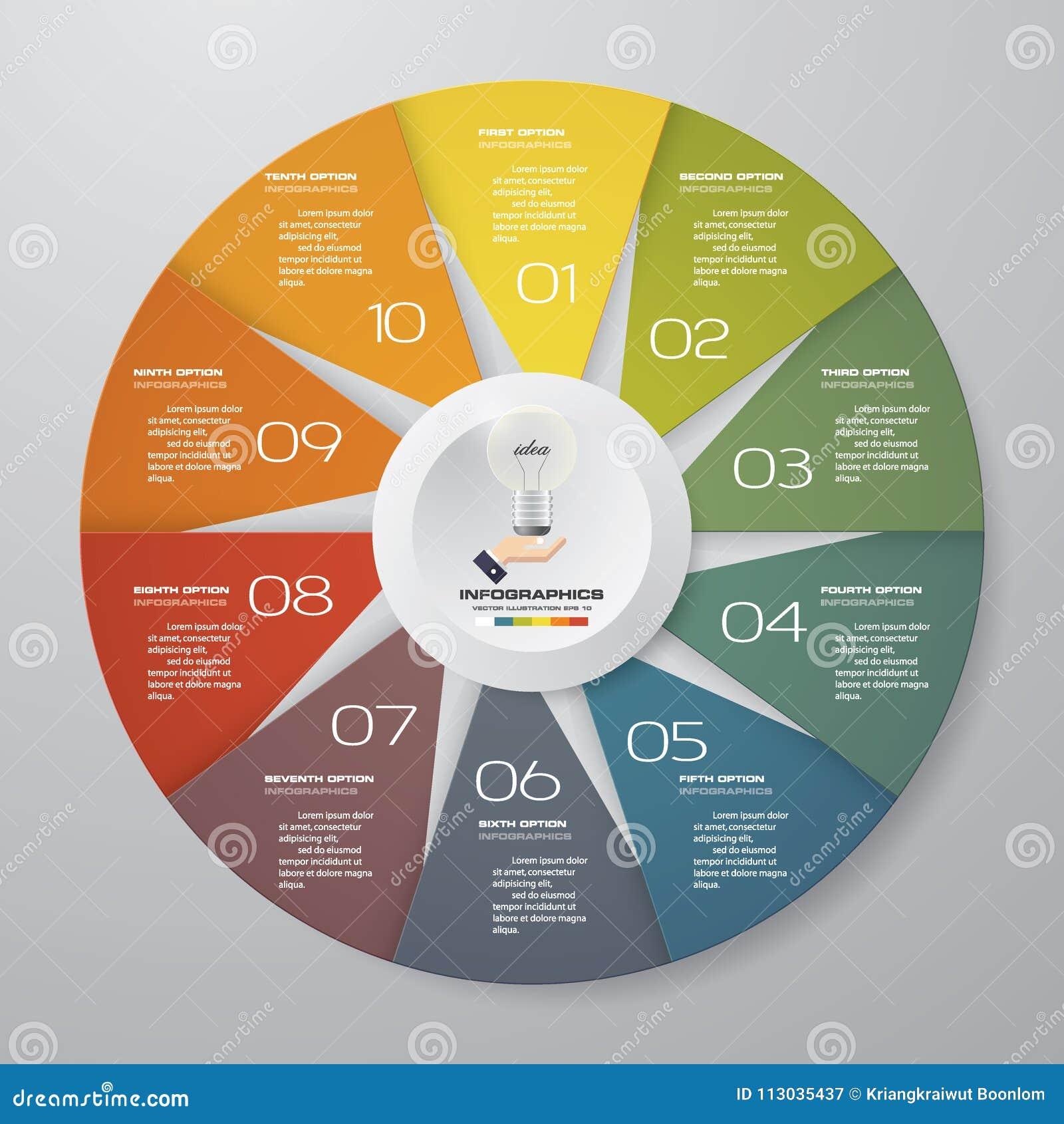 Resuma 10 elementos modernos del infographics del gráfico de sectores de los pasos
