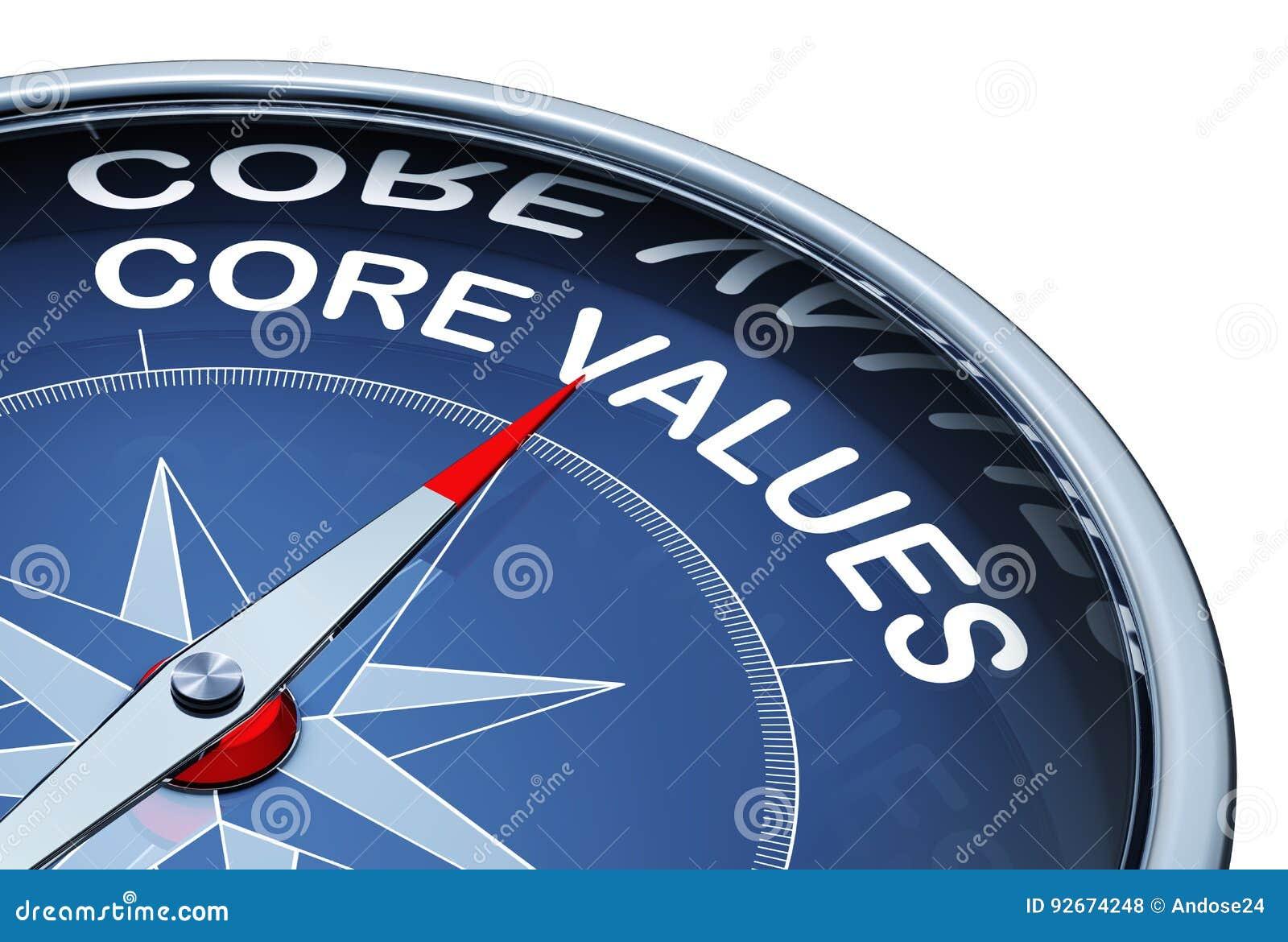 Retire o núcleo de valores