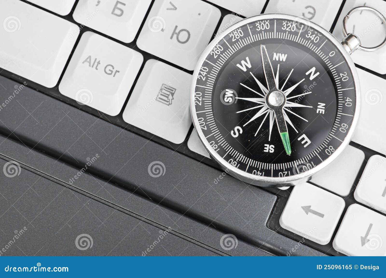 Retro kompassdatortangentbord