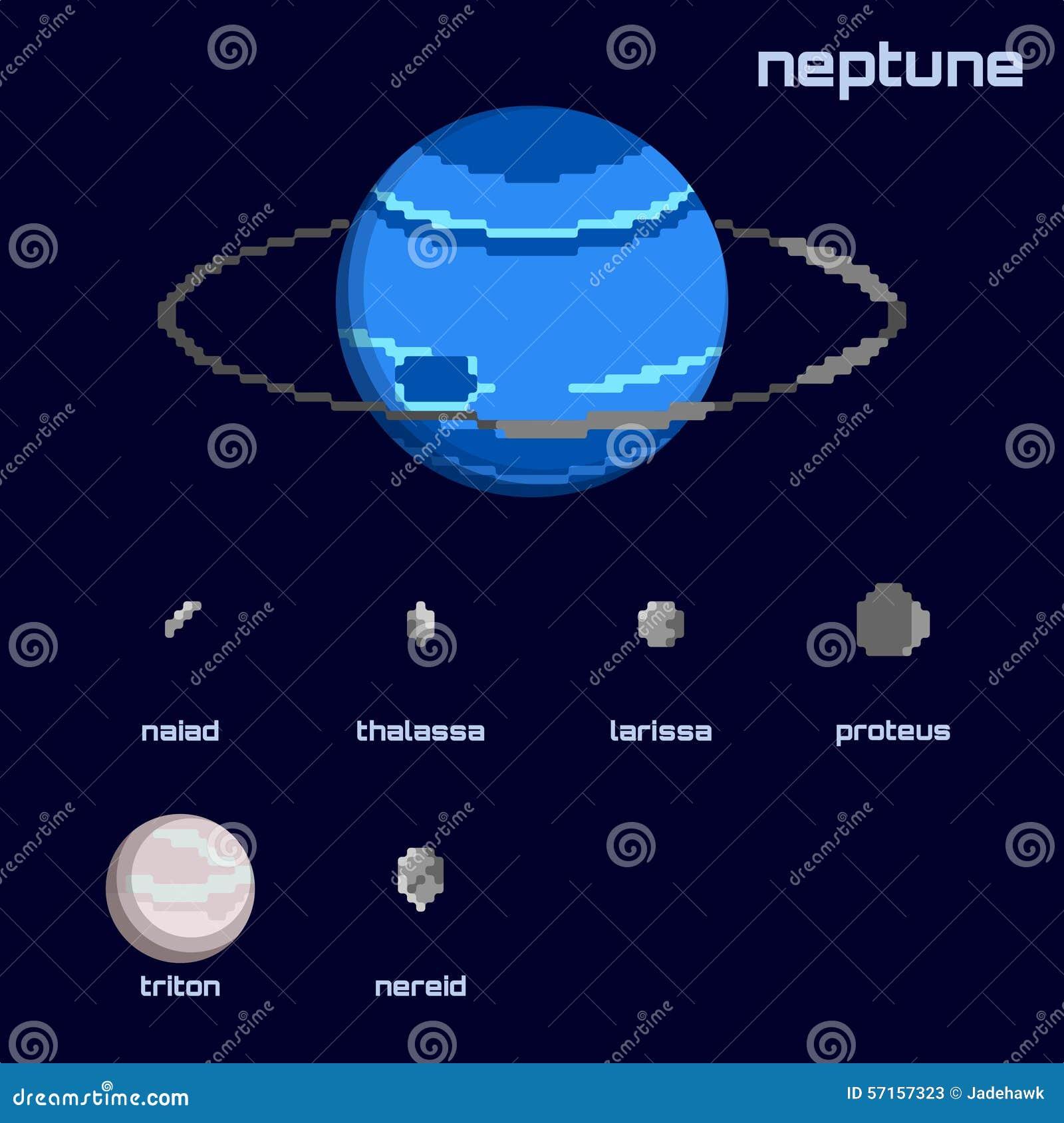 Retro Minimalistic Satz Neptun Und Monde Vektor Abbildung