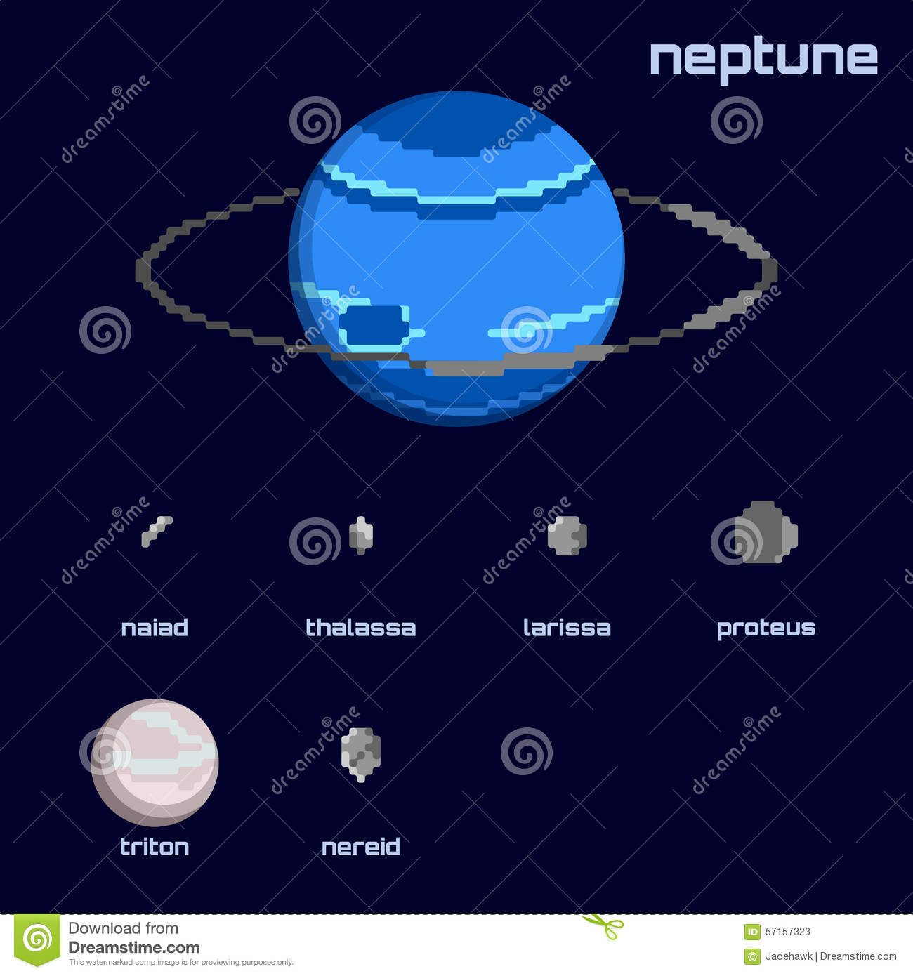 Retro Minimalistic Set Of Neptune And Moons Stock Vector