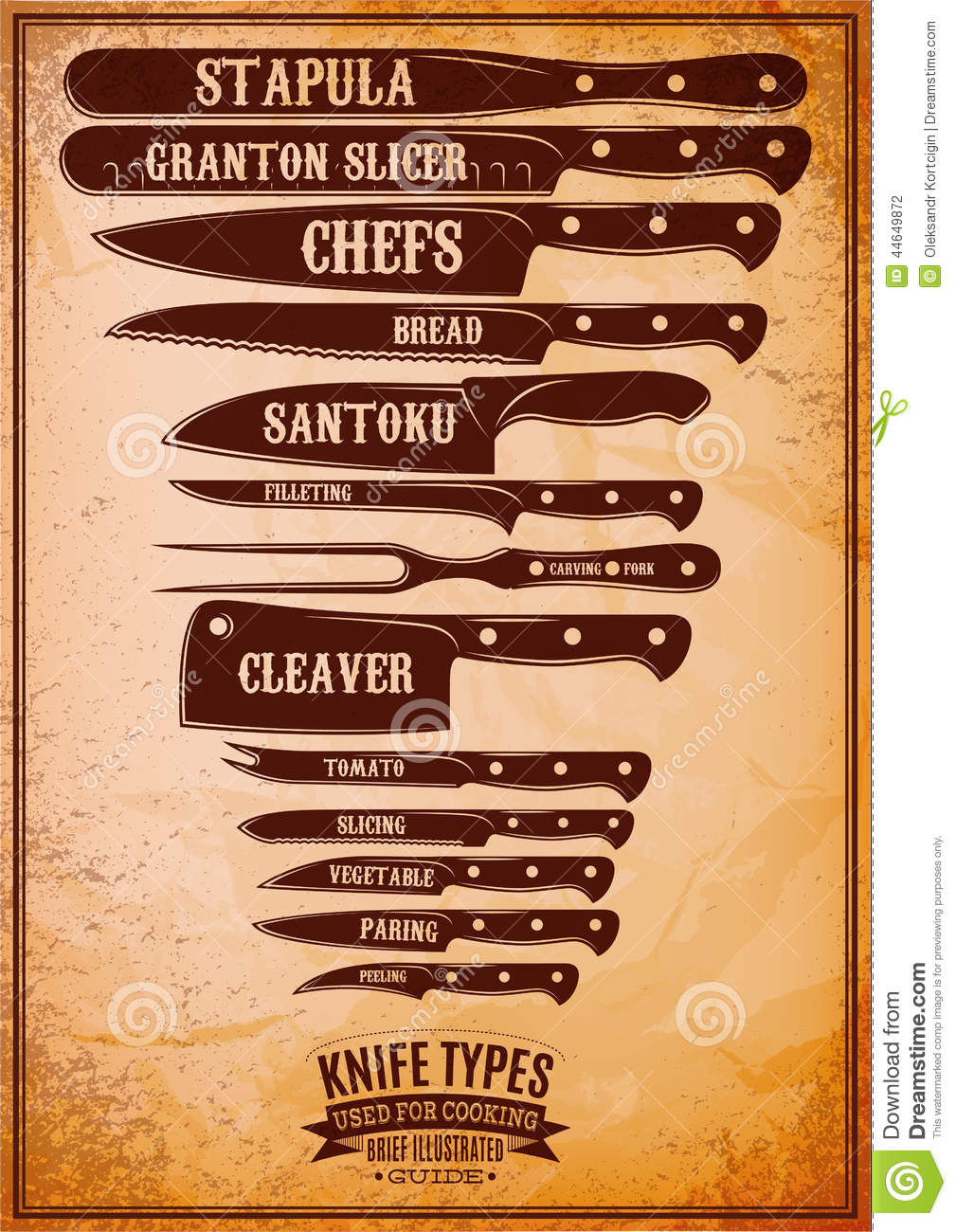 Retro Poster With Set Of Different Types Of Knives Stock