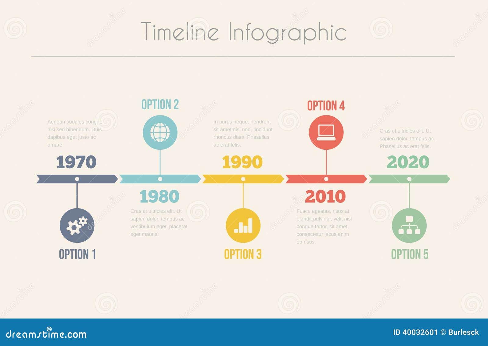 Retro Timeline Infographic Stock Vector - Image: 40032601