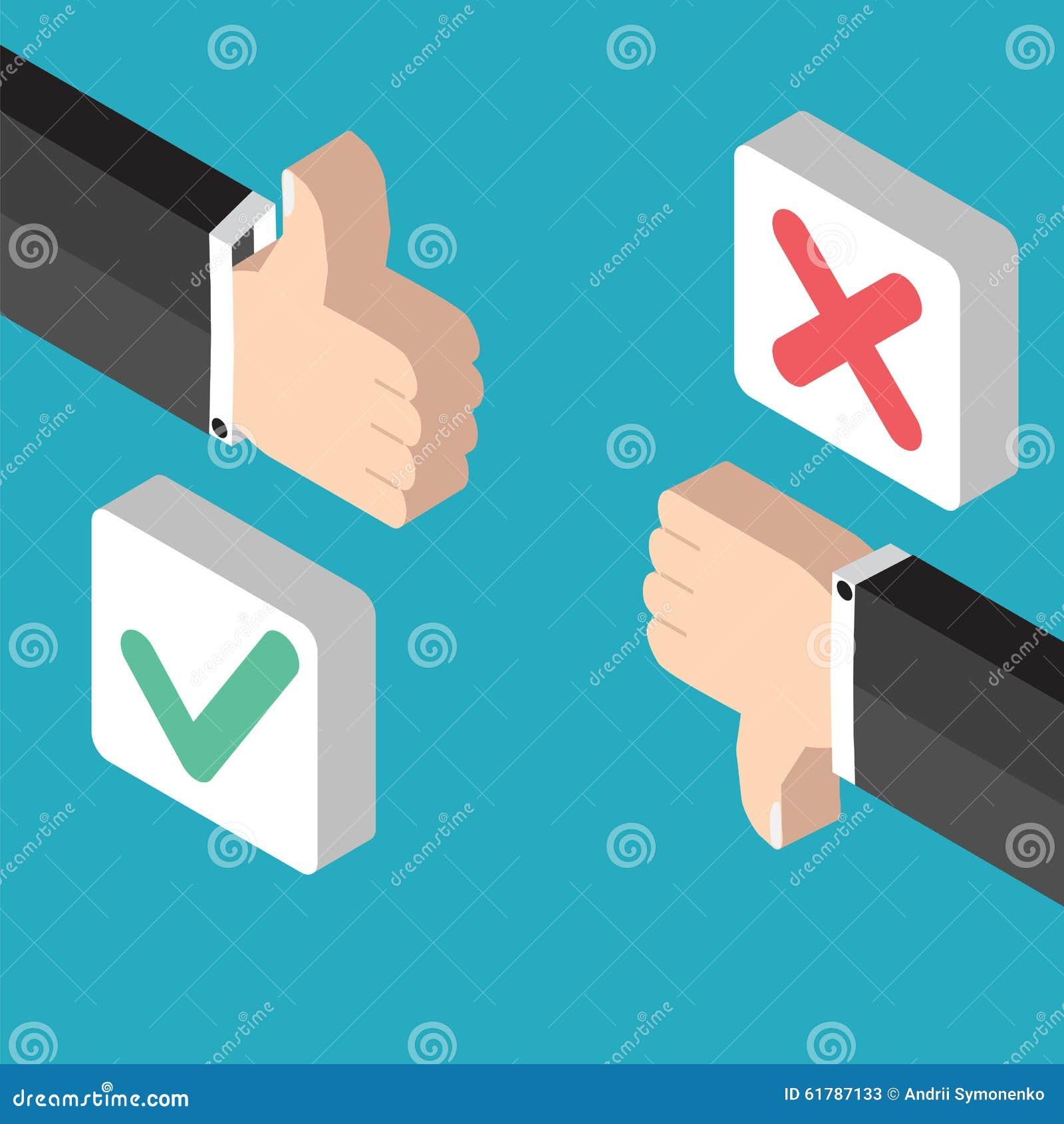 Retroalimentación positiva y voto negativo