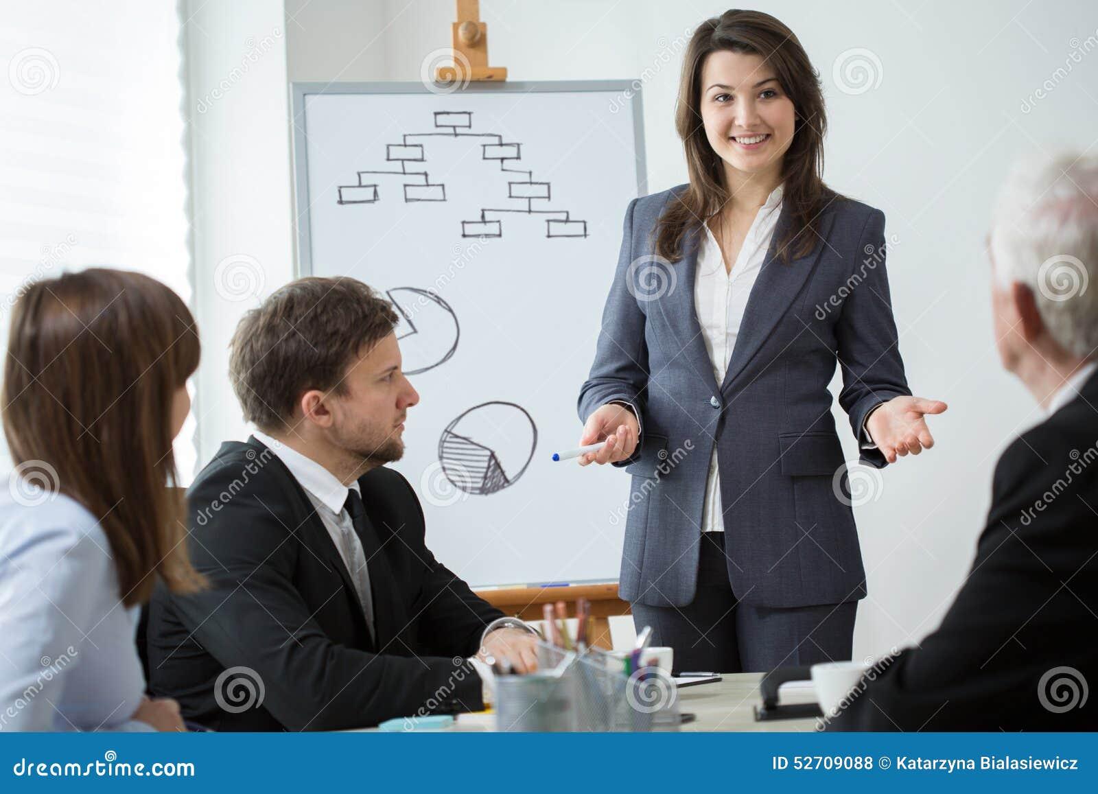 Reunión de negocios principal de Boss