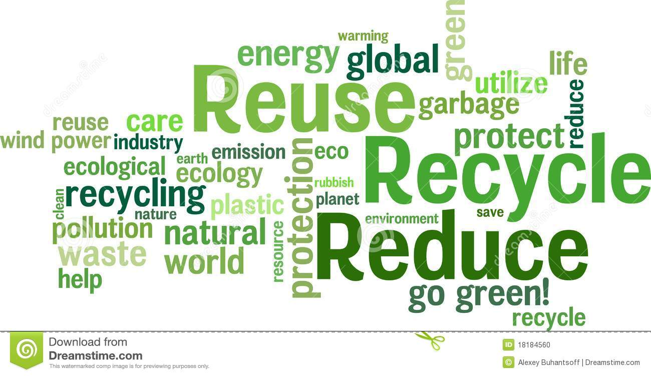 Reuse, Reduce, Recycle. Environmental wordcloud background.