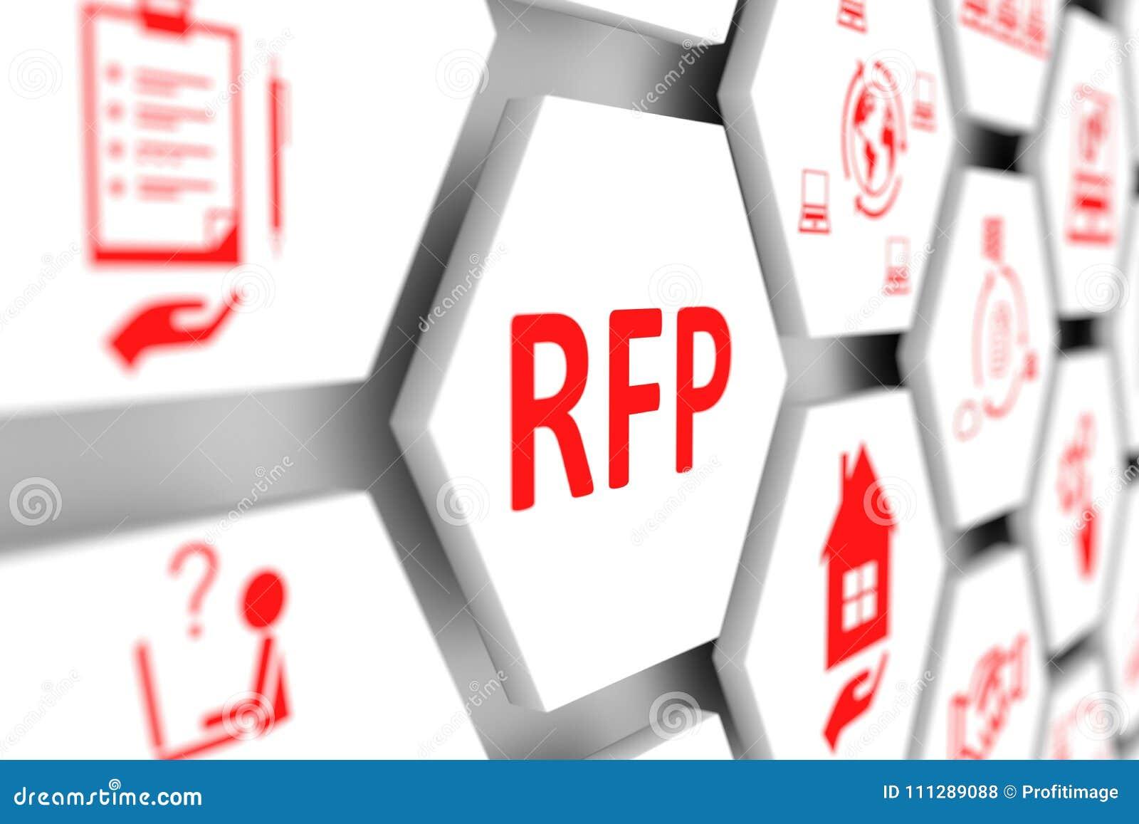 RFP concept
