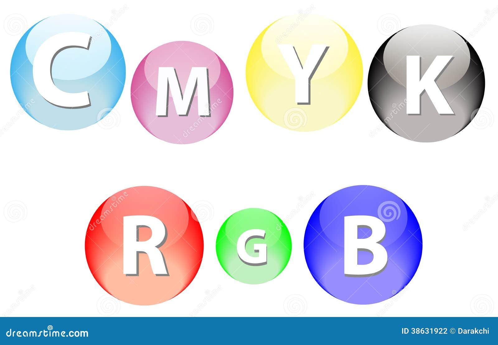 RGB και σφαίρες CMYK