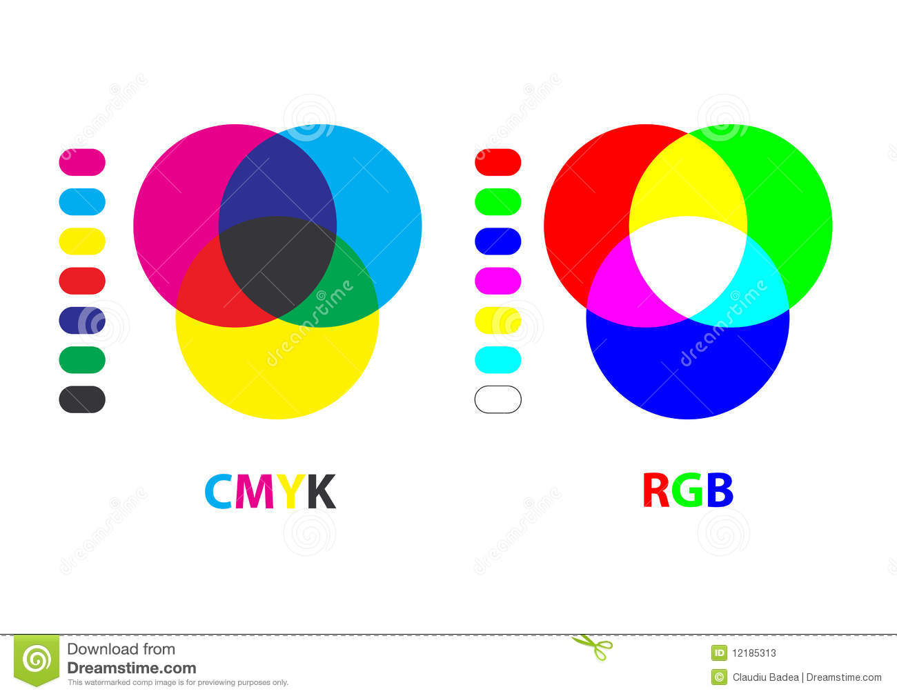 Rgbcmyk Chart Stock Vector Illustration Of Saturation 12185313