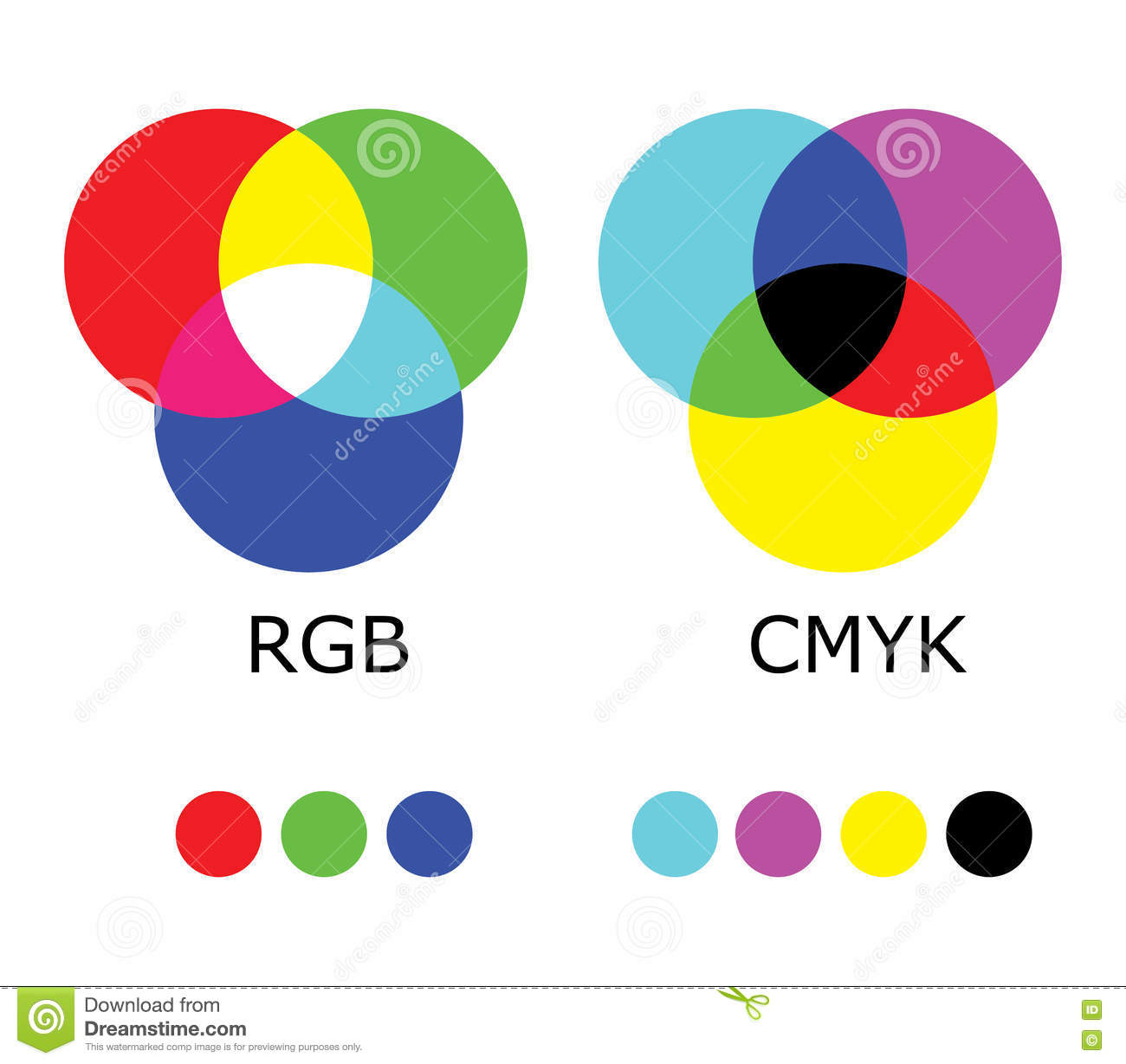 RGB And CMYK Color Diagram Stock Vector - Image: 82255347