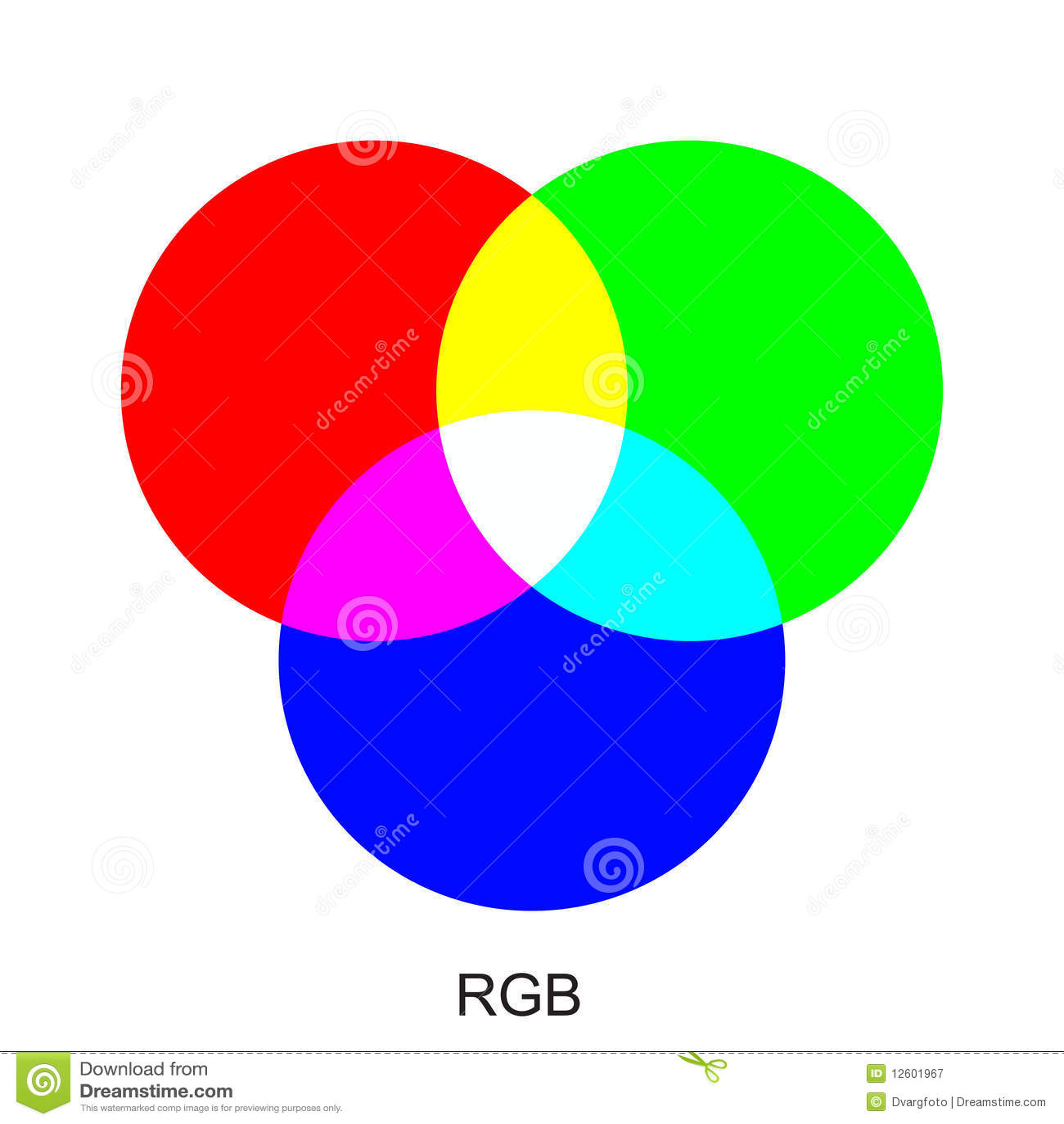 Additive Color Definition Kid