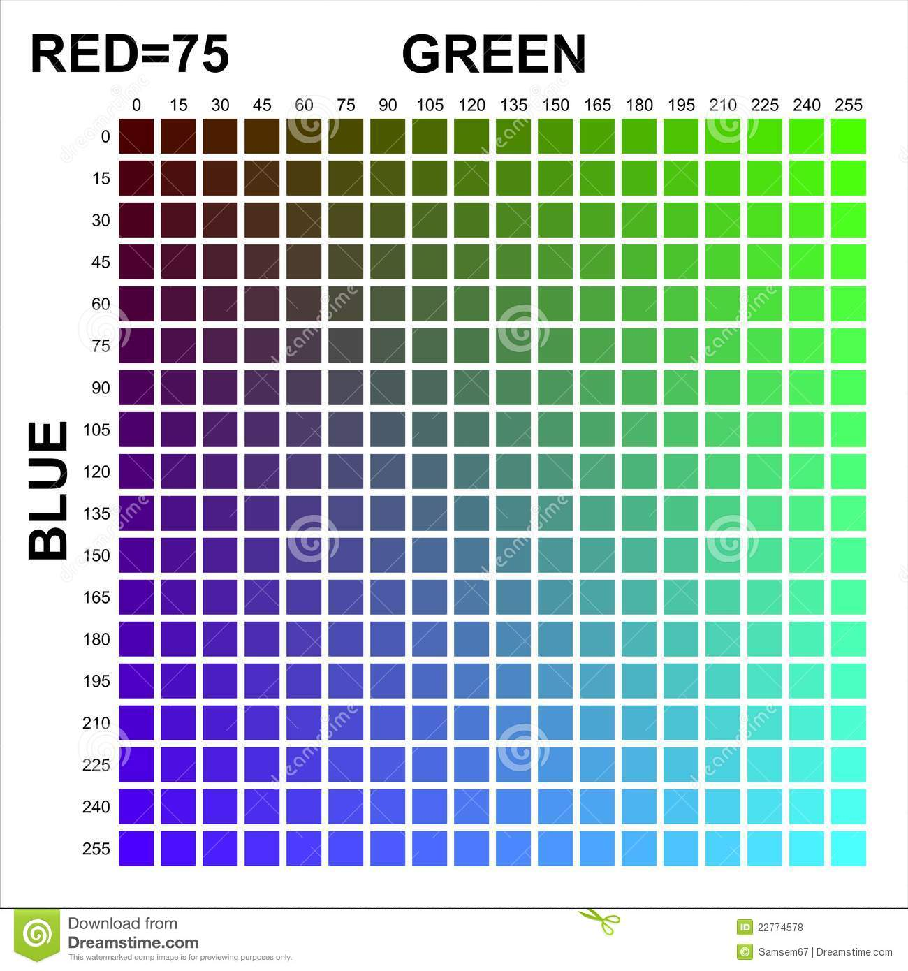 Stunning Sample Rgb Color Chart Pictures. Rgb Colors Matrix Stock .