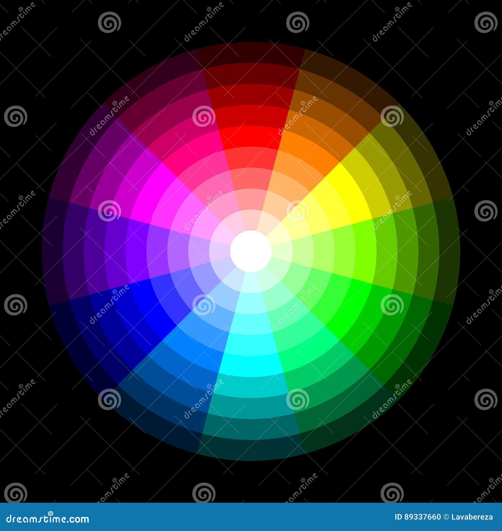 Rgb-färghjul från mörker till ljus, på svart bakgrund vektor