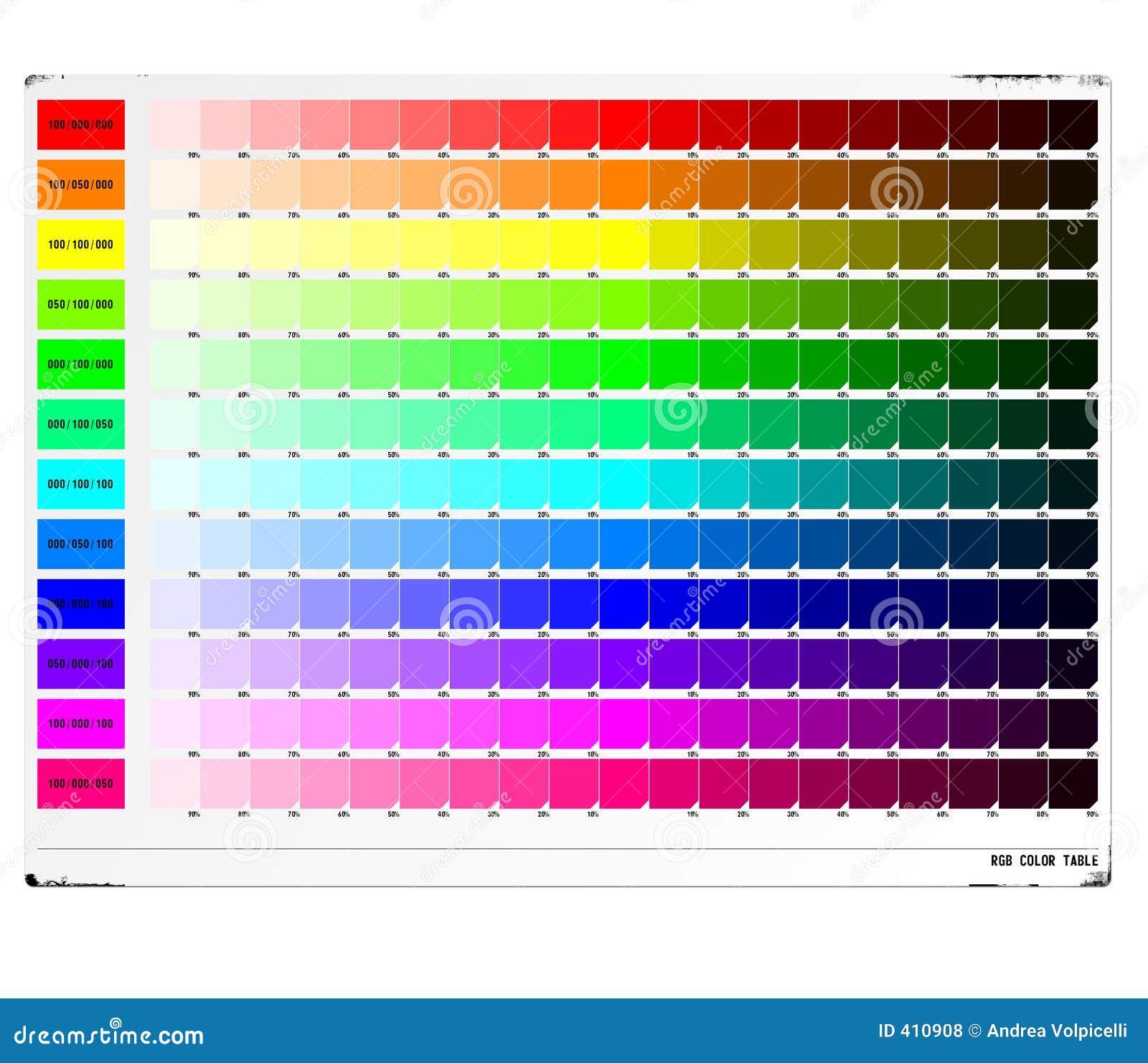 rgb farben tabelle stock abbildung illustration von. Black Bedroom Furniture Sets. Home Design Ideas