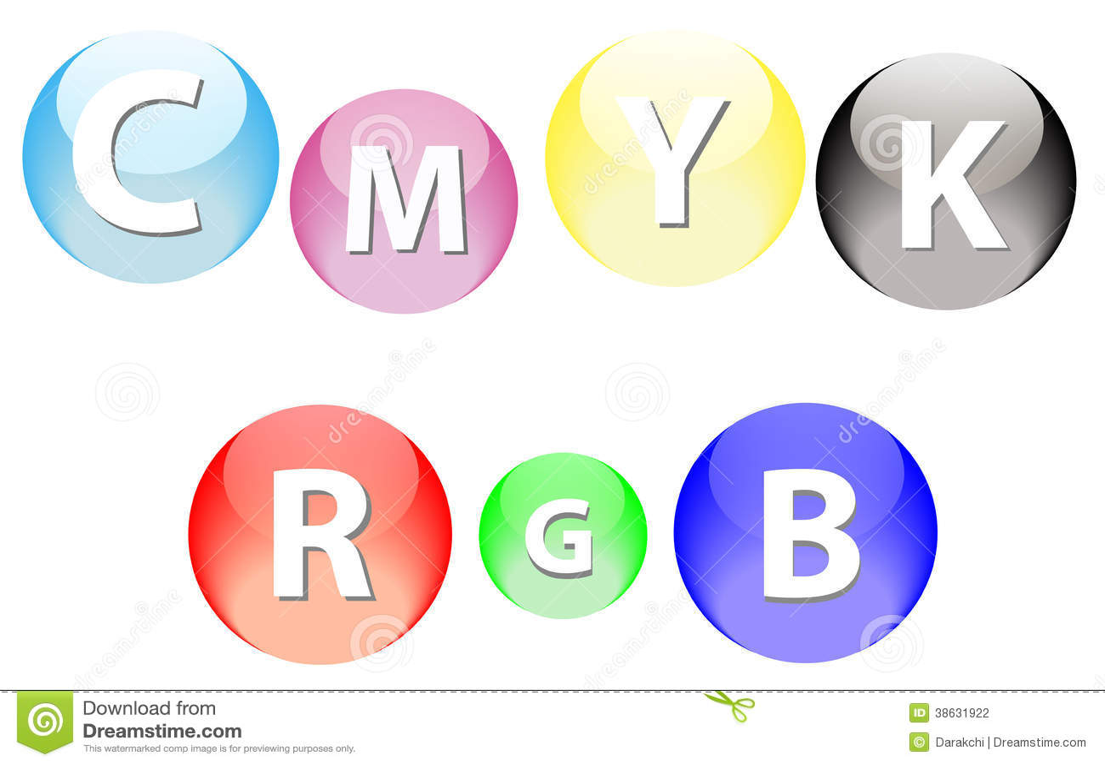 Rgb- och CMYK-sfärer