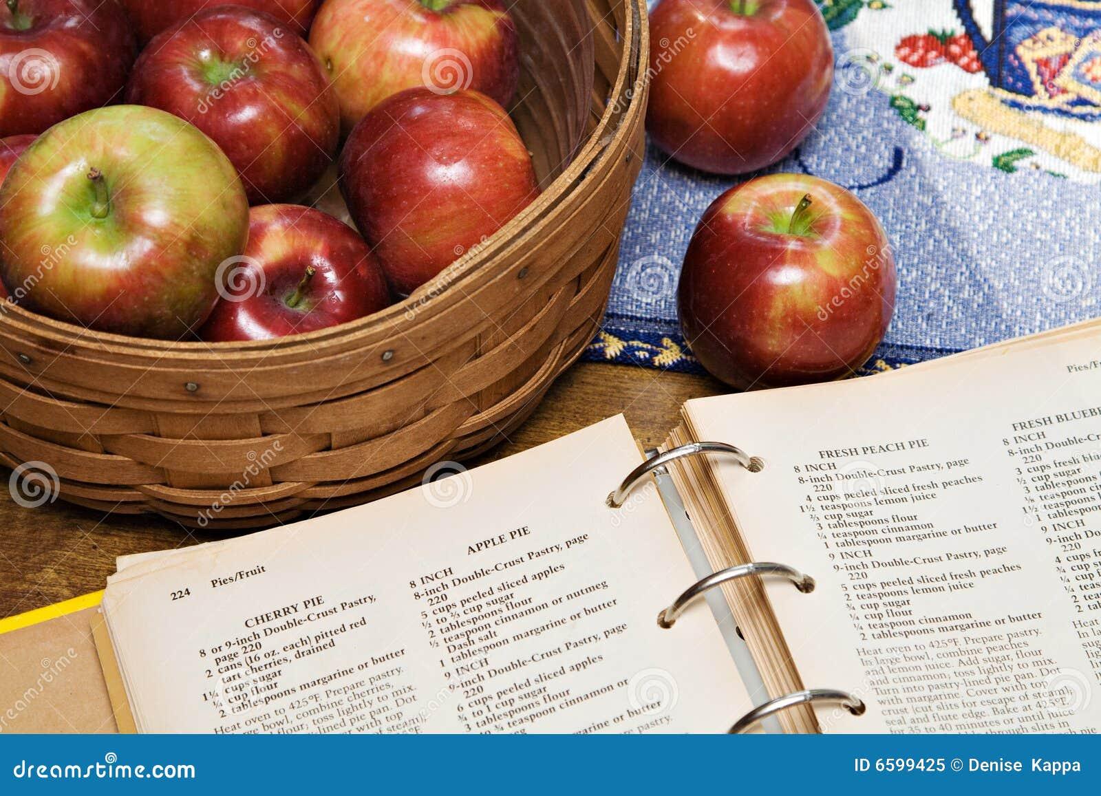Ricetta del grafico a torta di Apple